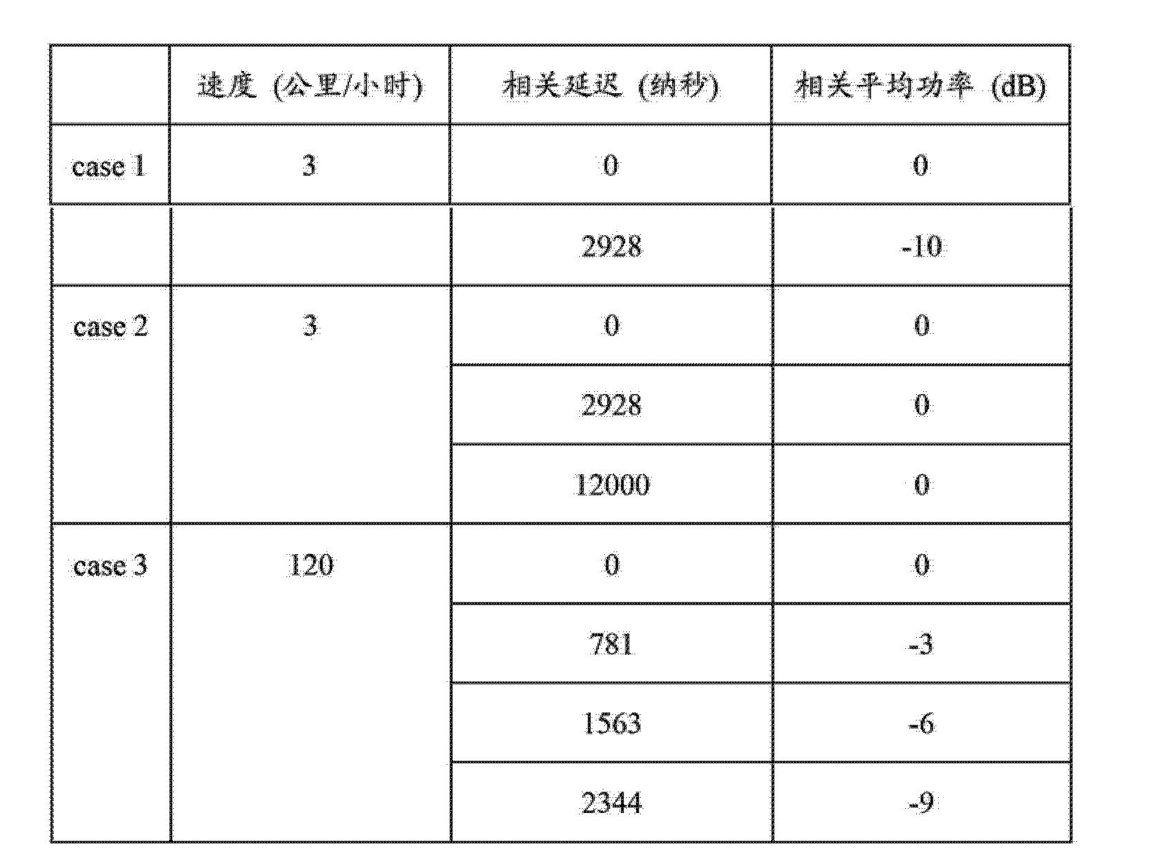 Figure CN101931593BD00083