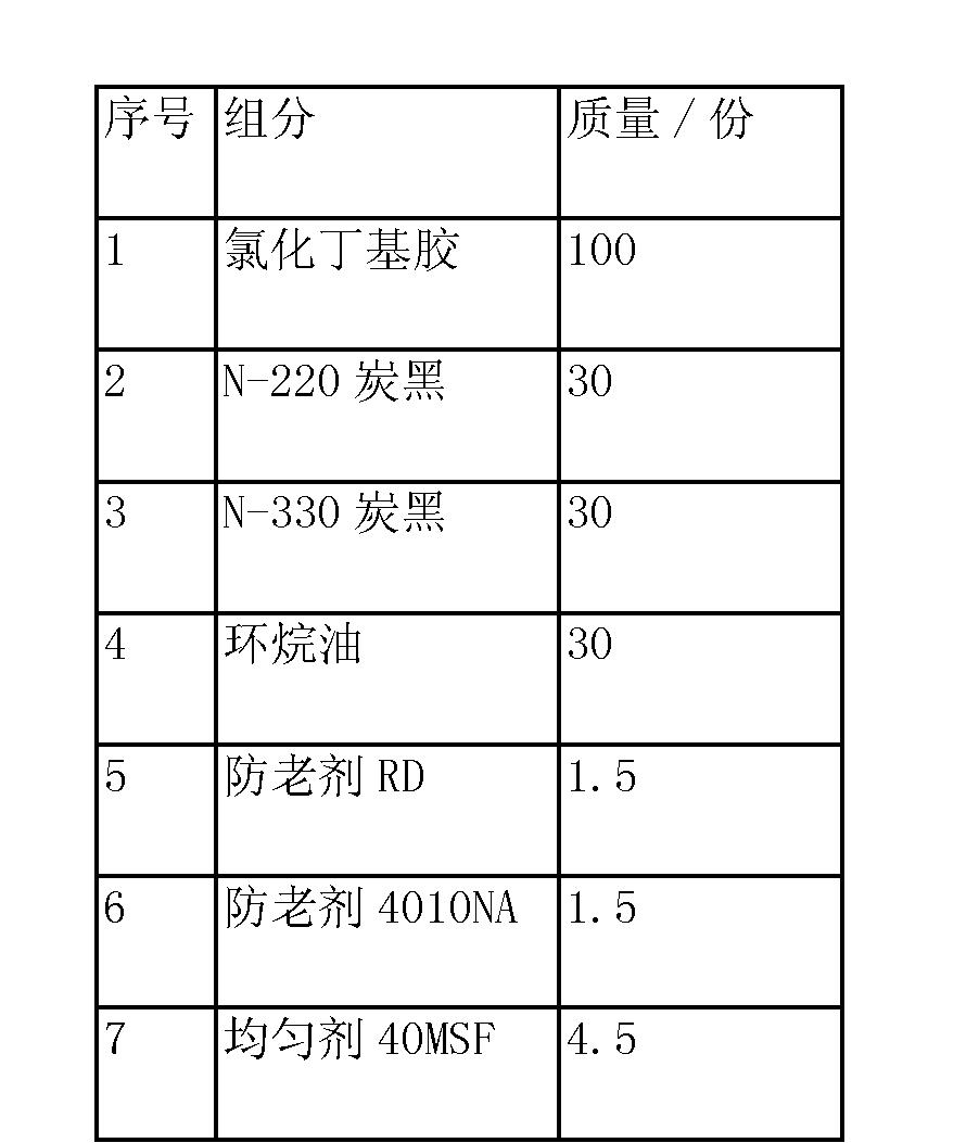 Figure CN102061040BD00052