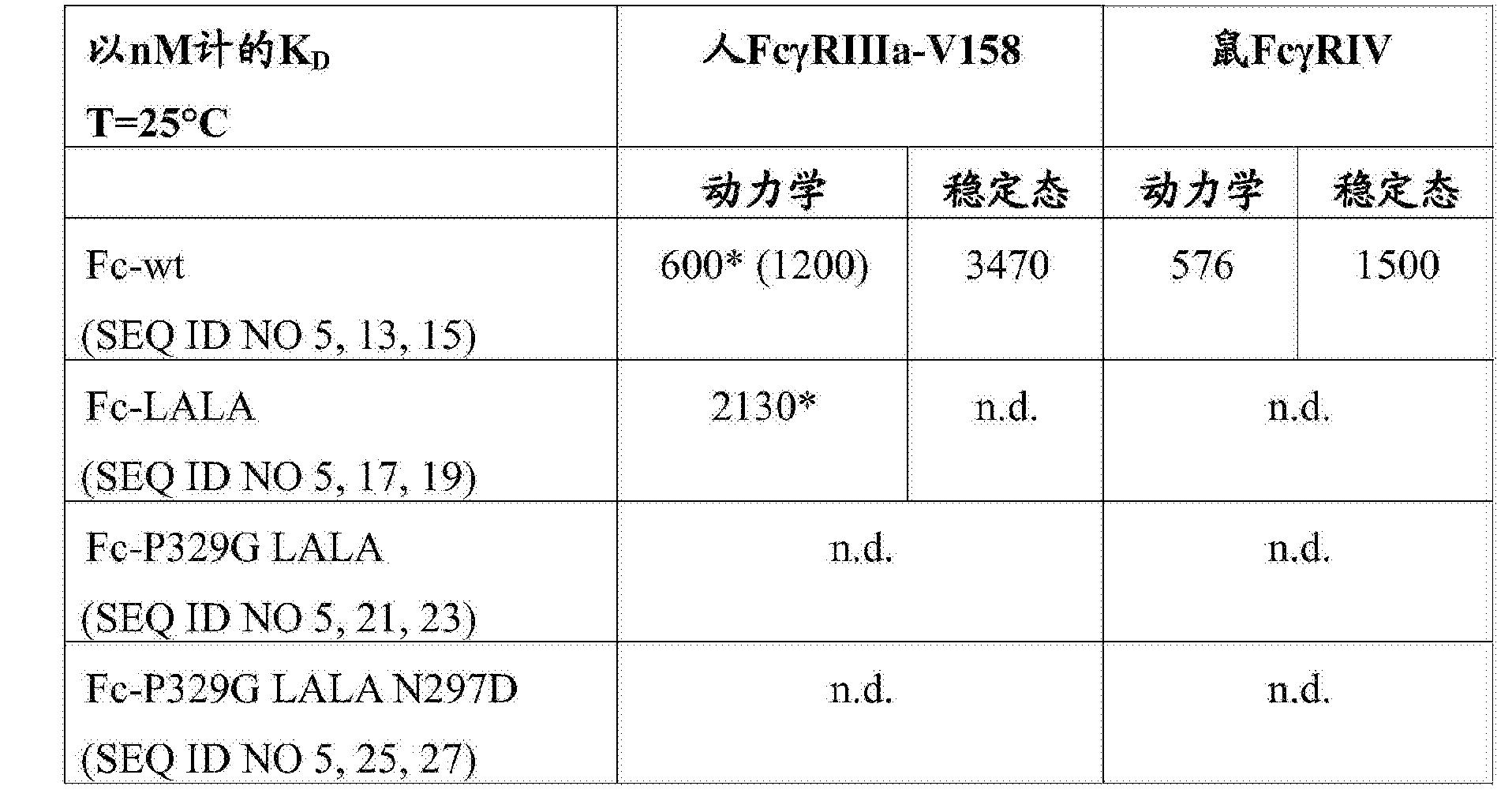 Figure CN103748114BD00621