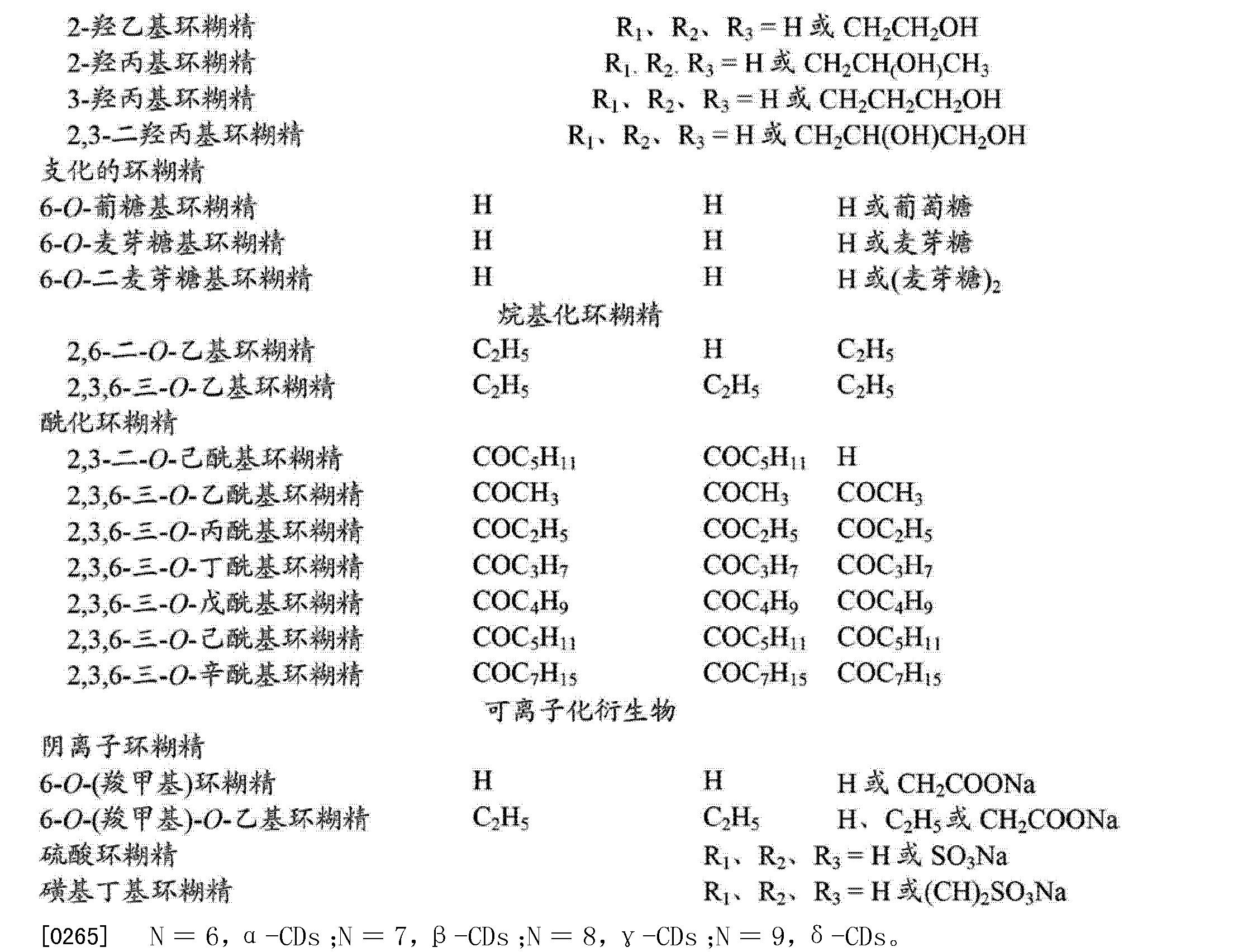Figure CN102802635BD00271