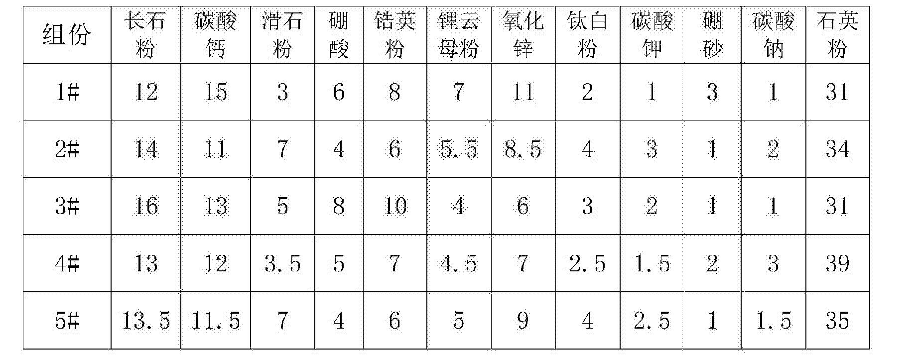 Figure CN105016787BD00081