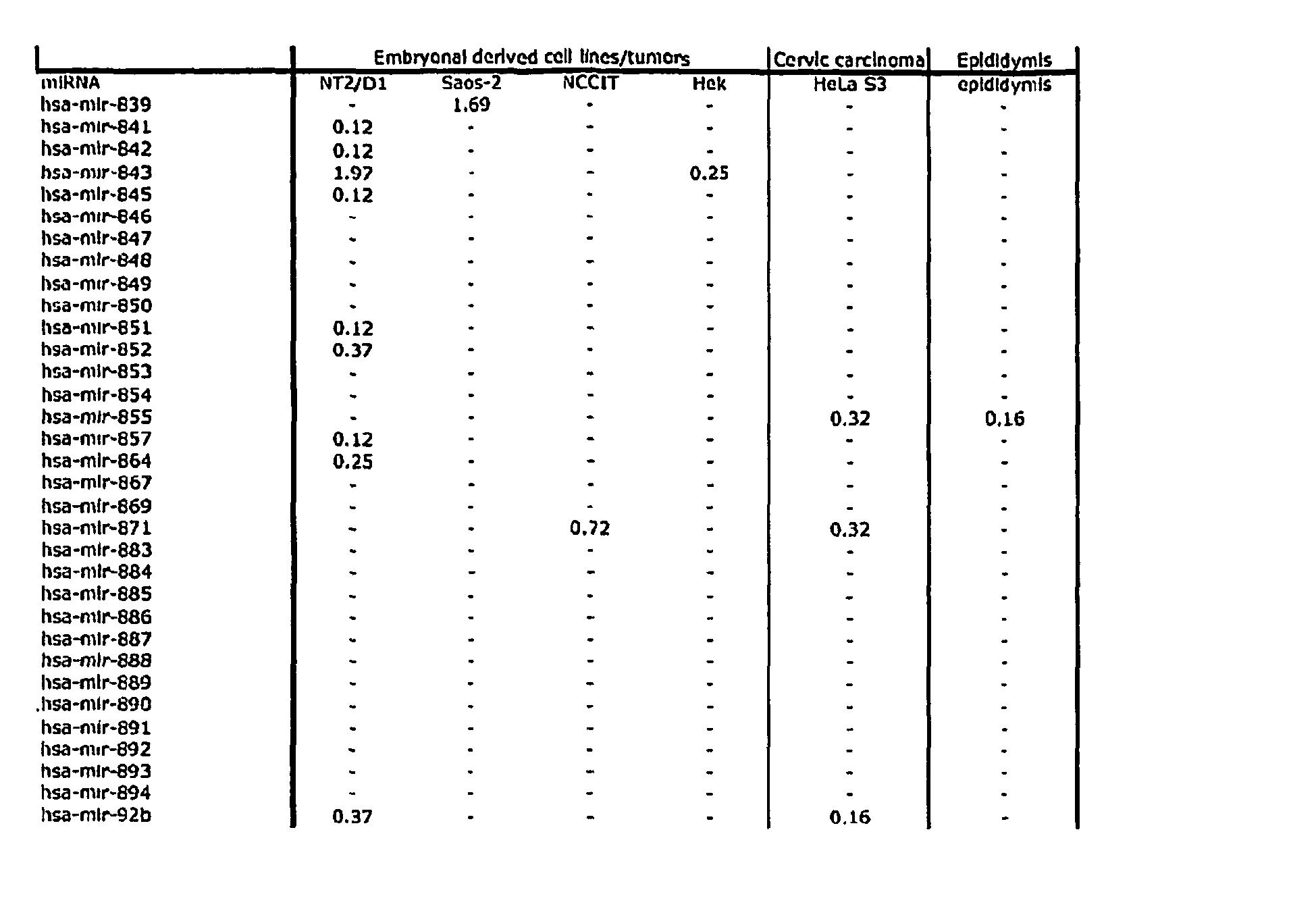 Figure imgb0245