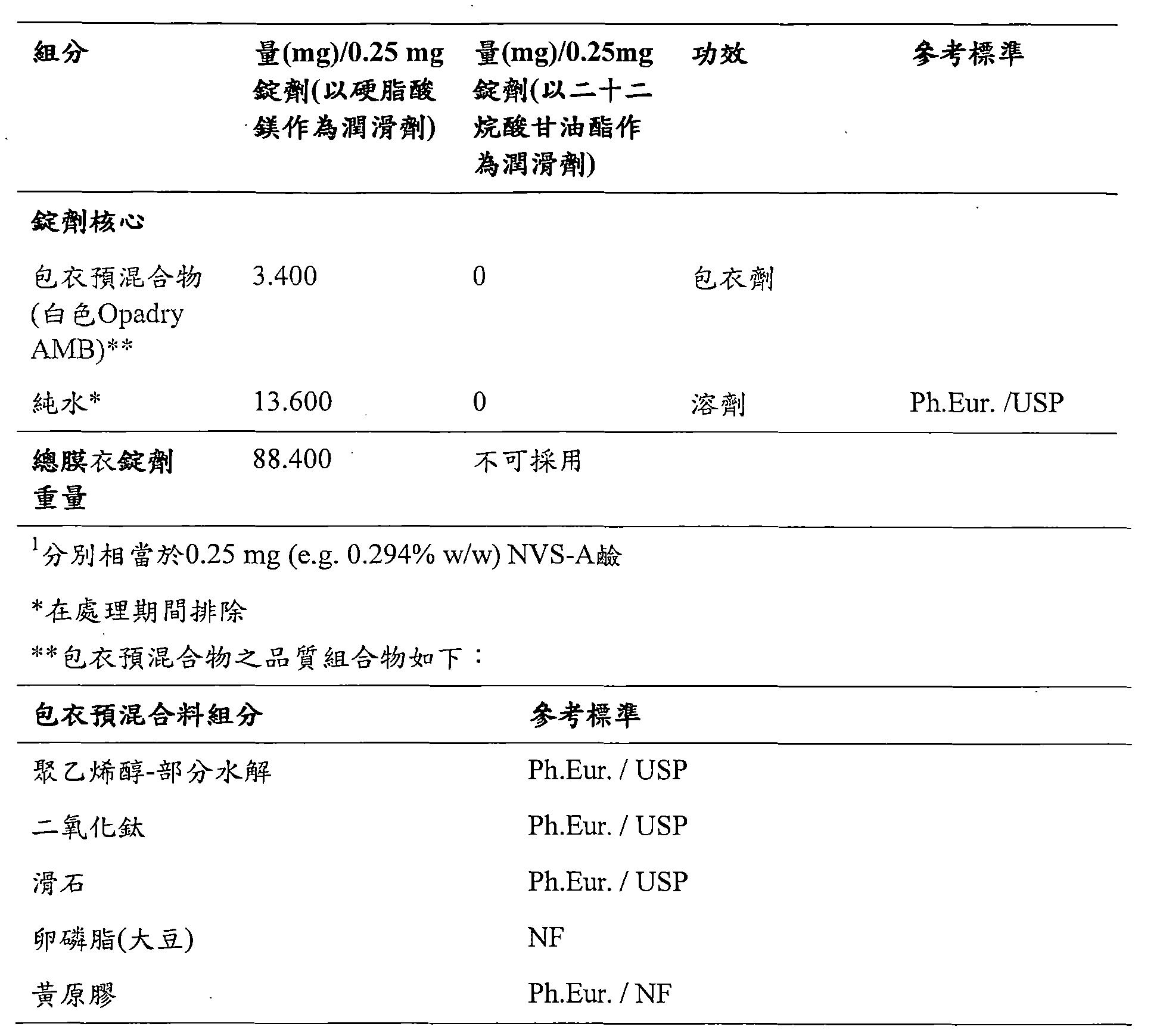 Figure TWI610672BD00015