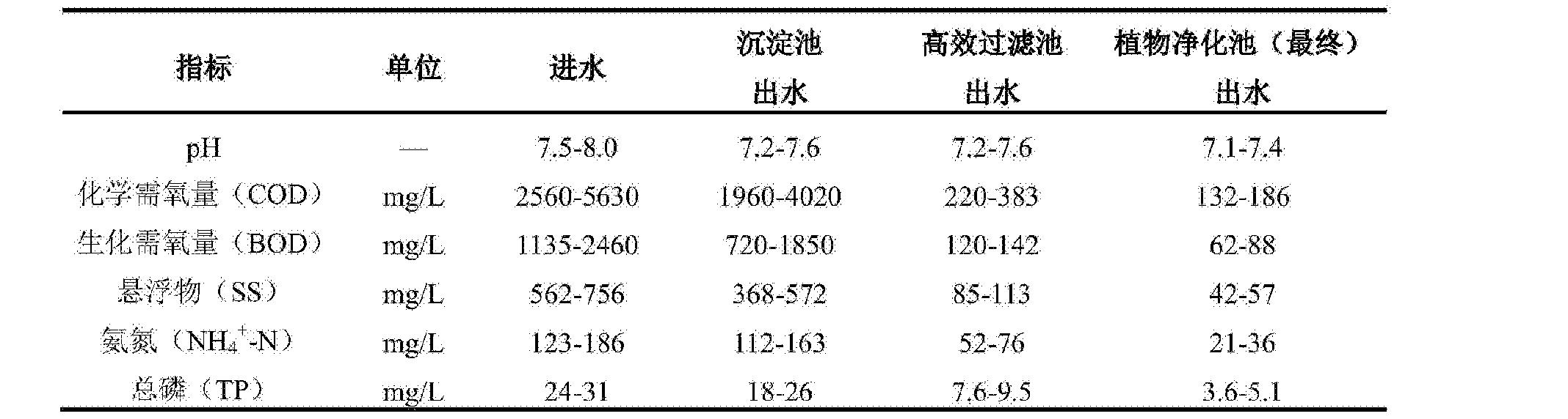 Figure CN105217898BD00061