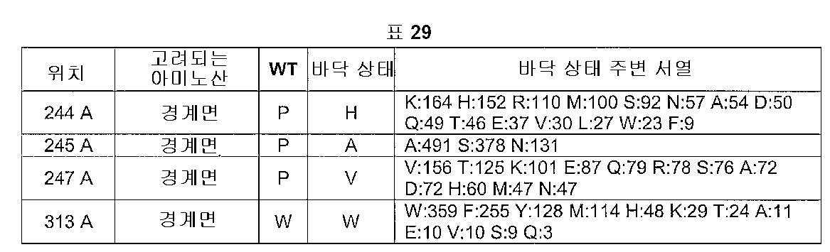 Figure 112005016313609-pct00031