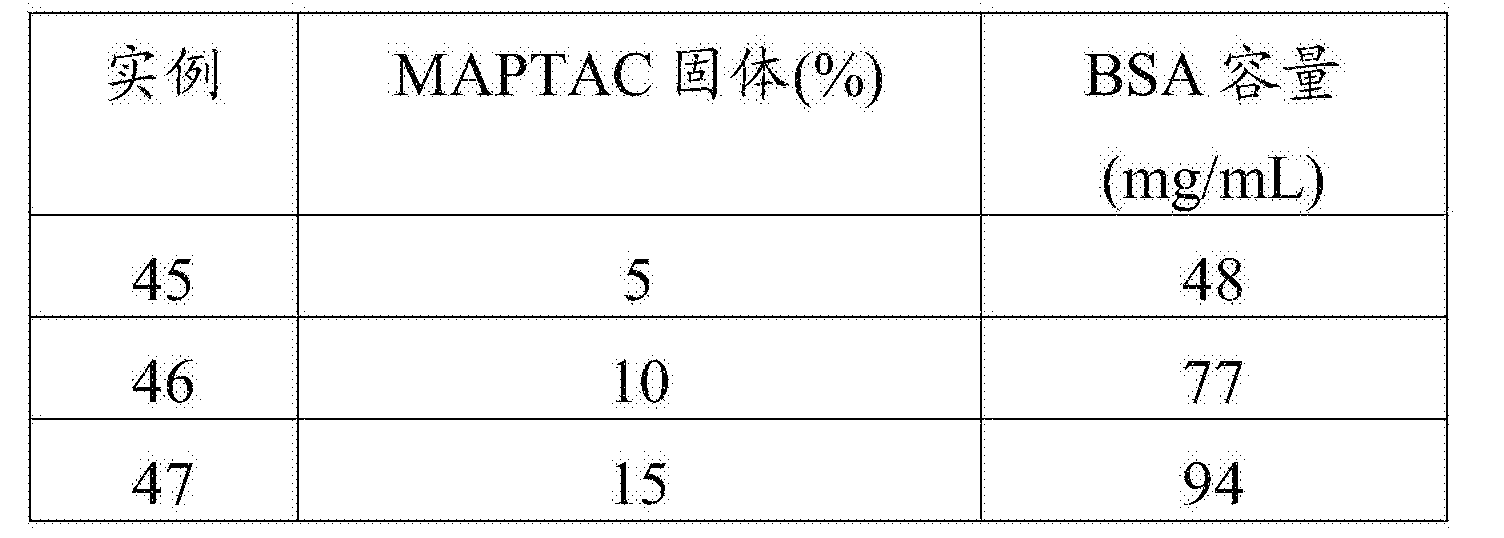 Figure CN104737018BD00281