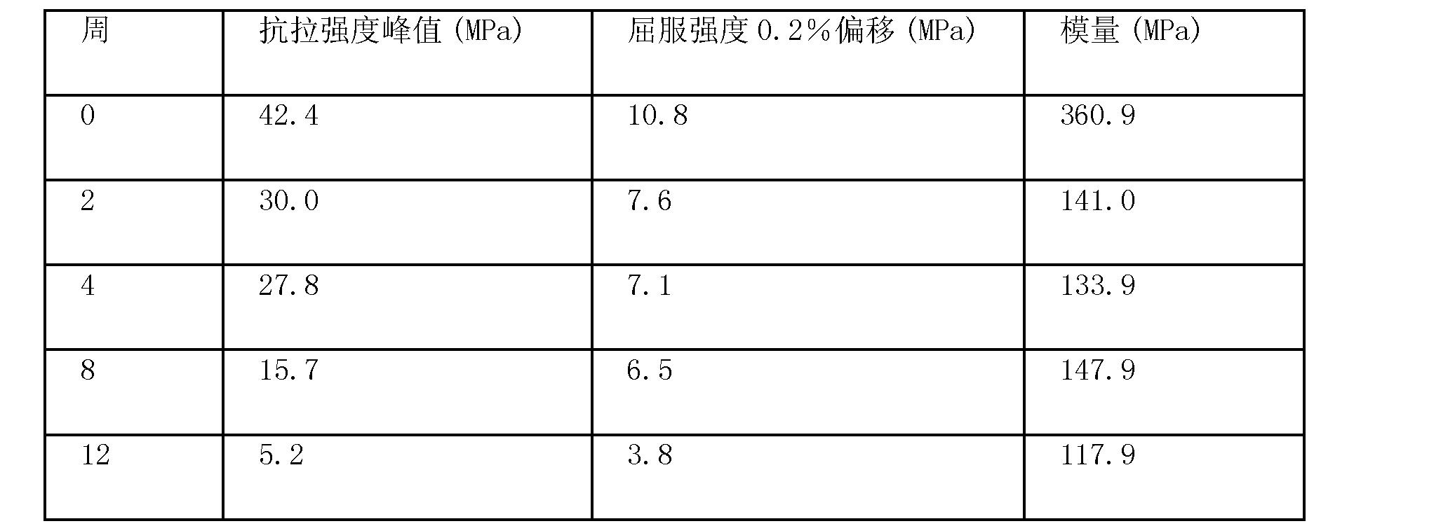 Figure CN102406964AD00221