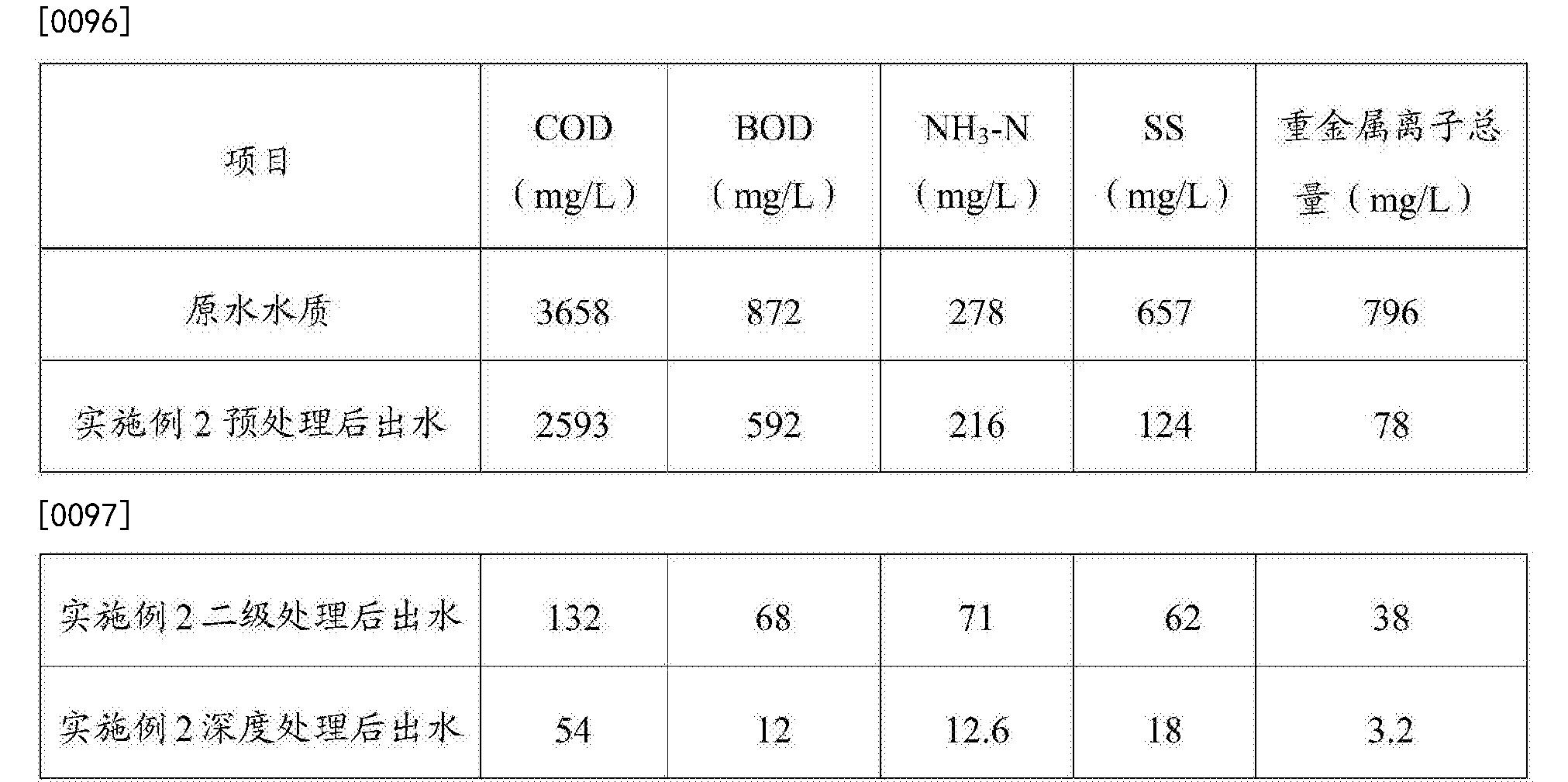 Figure CN108793595AD00092