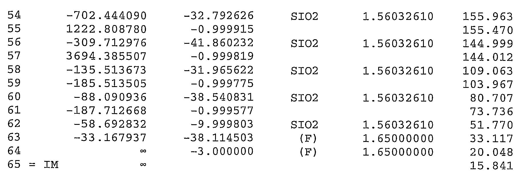 Figure 112006038464342-pct00008