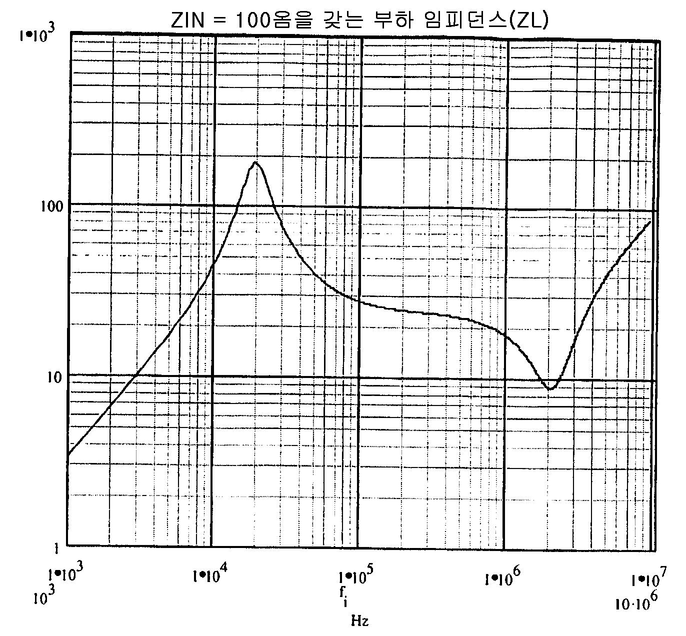 Figure 112005064997734-pct00027