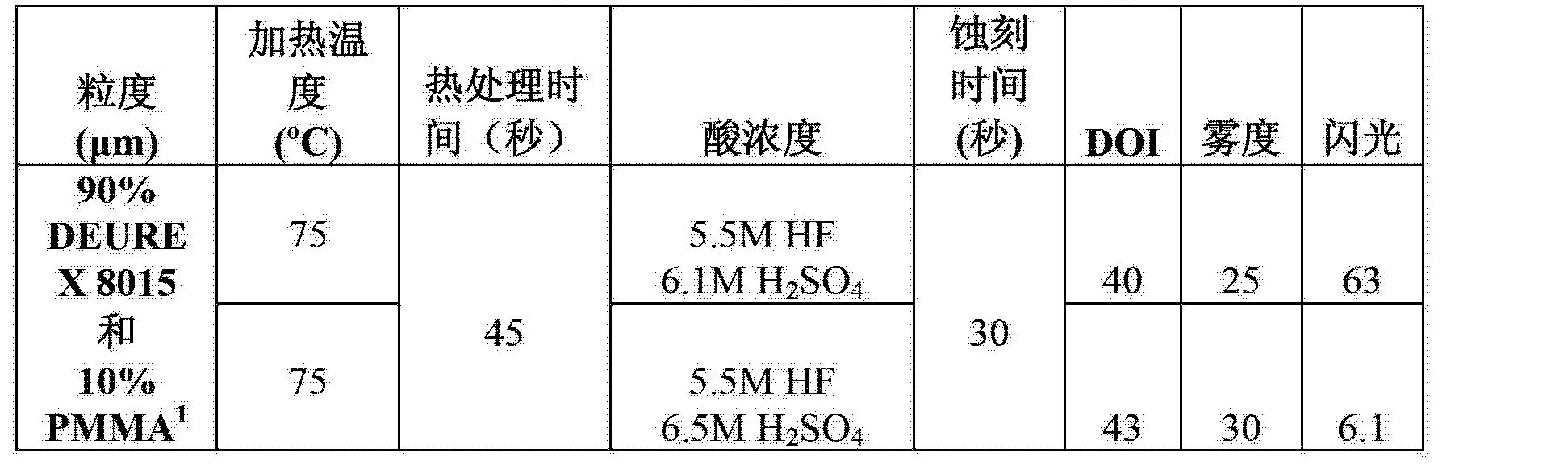Figure CN103534219AD00241