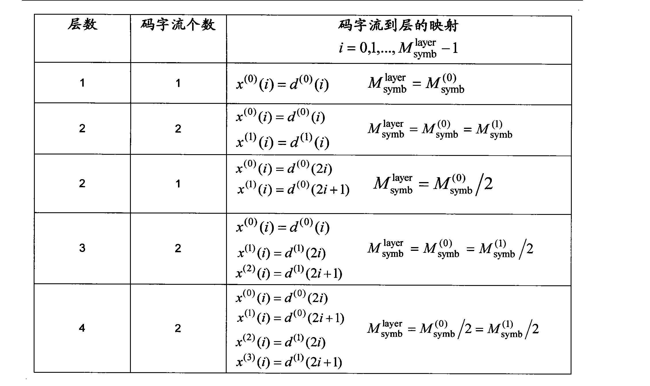 Figure CN101902313BD00181