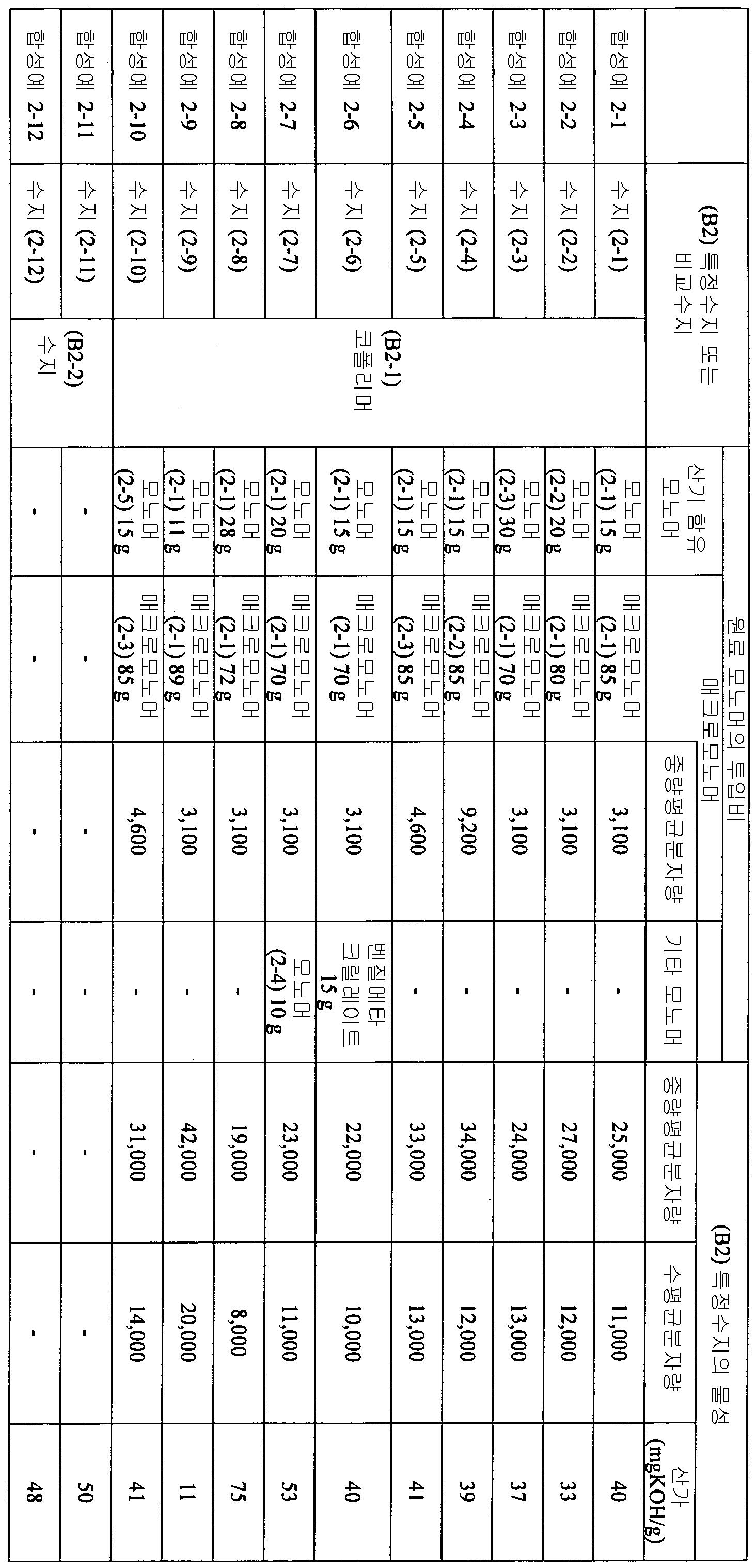 Figure 112012046241217-pct00067