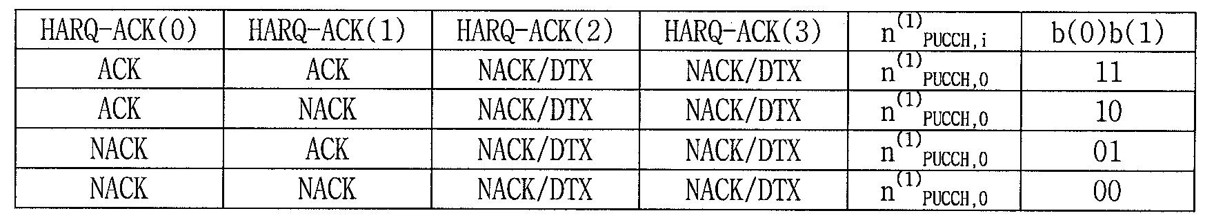 Figure PCTKR2011004432-appb-I000007