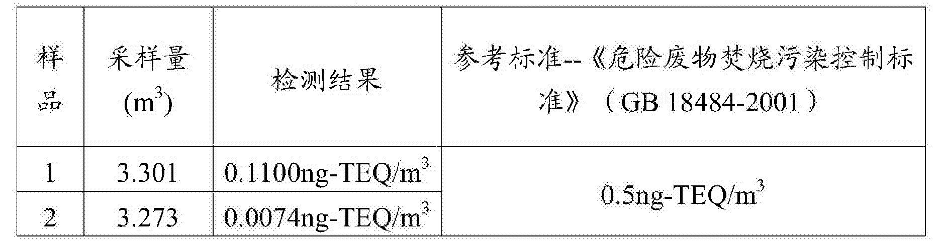Figure CN103697482BD00072