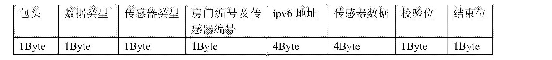 Figure CN104331053BD00061