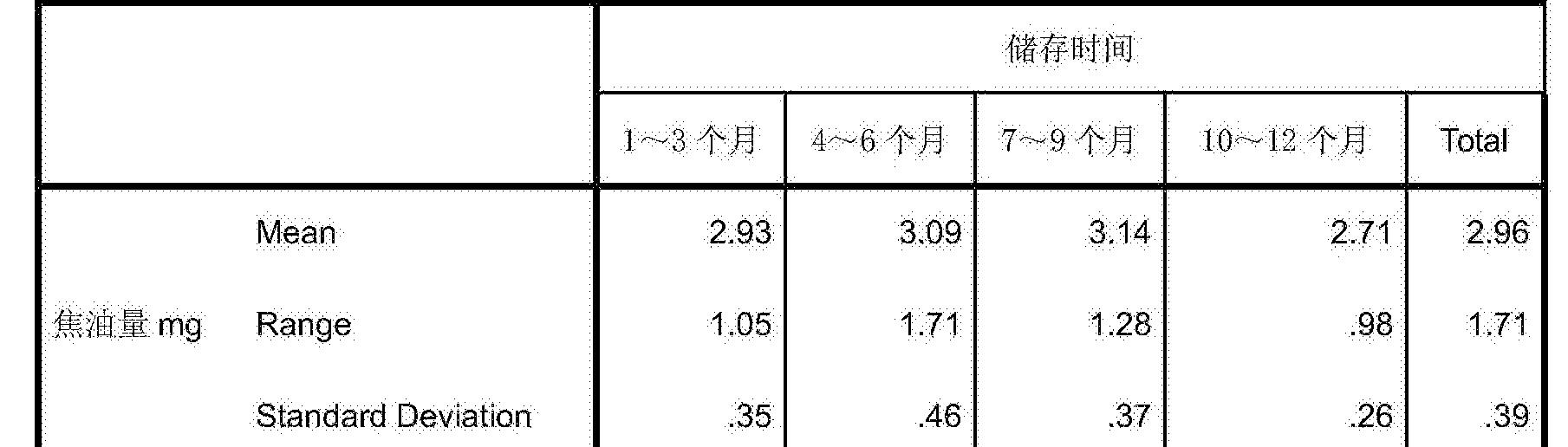 Figure CN106617274AD00181