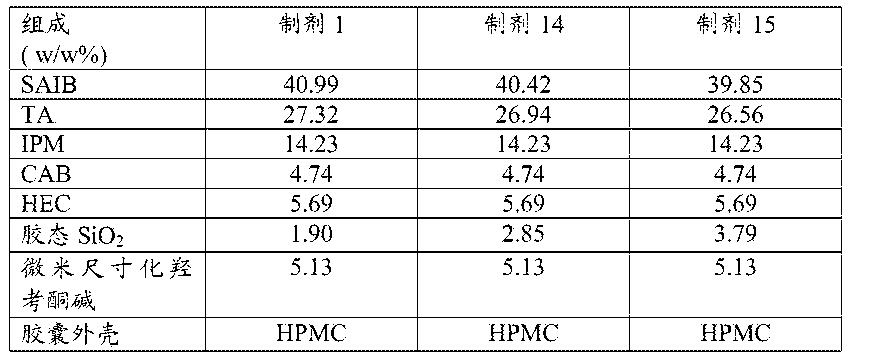 Figure CN105120659AD00821