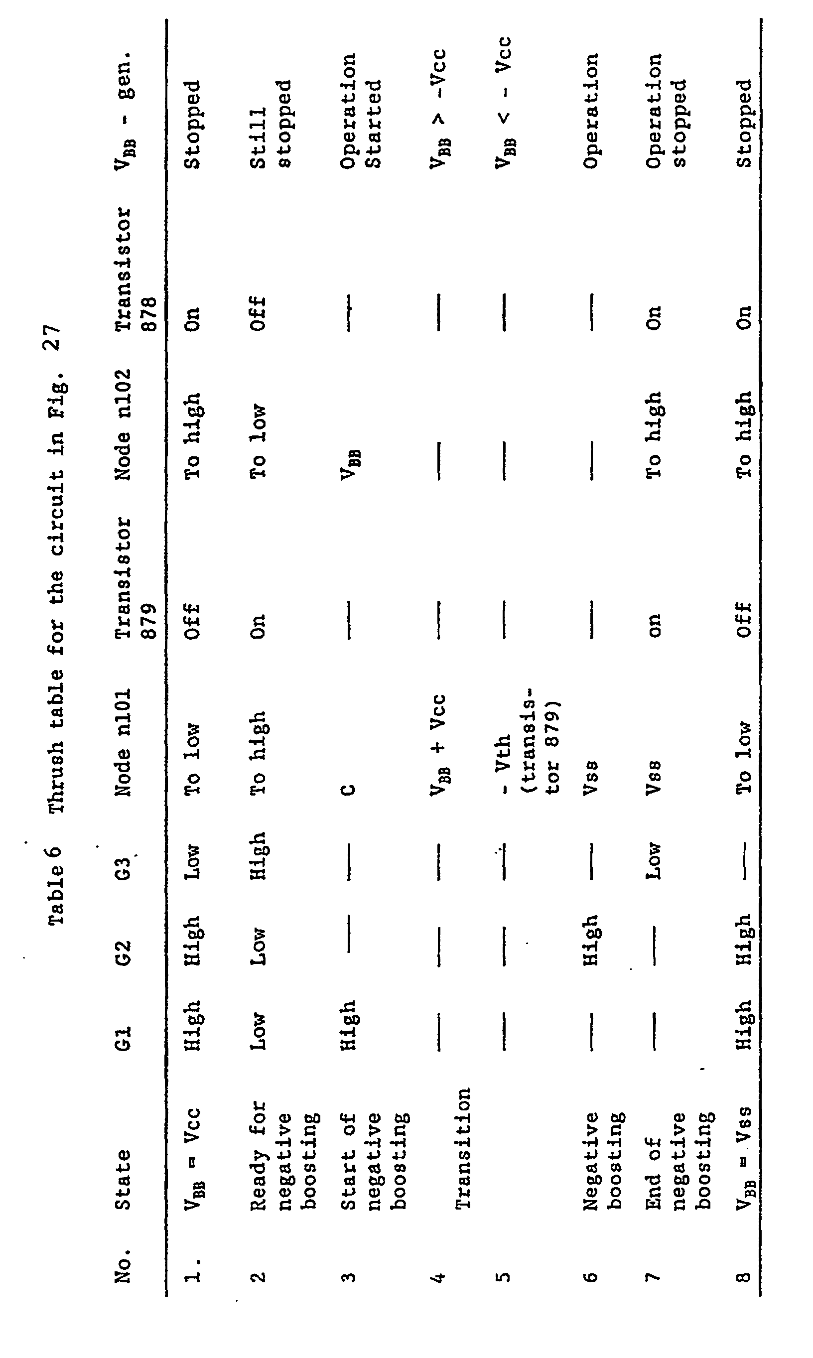 ep0961290b1 - flash memory with improved erasability and its circuitry