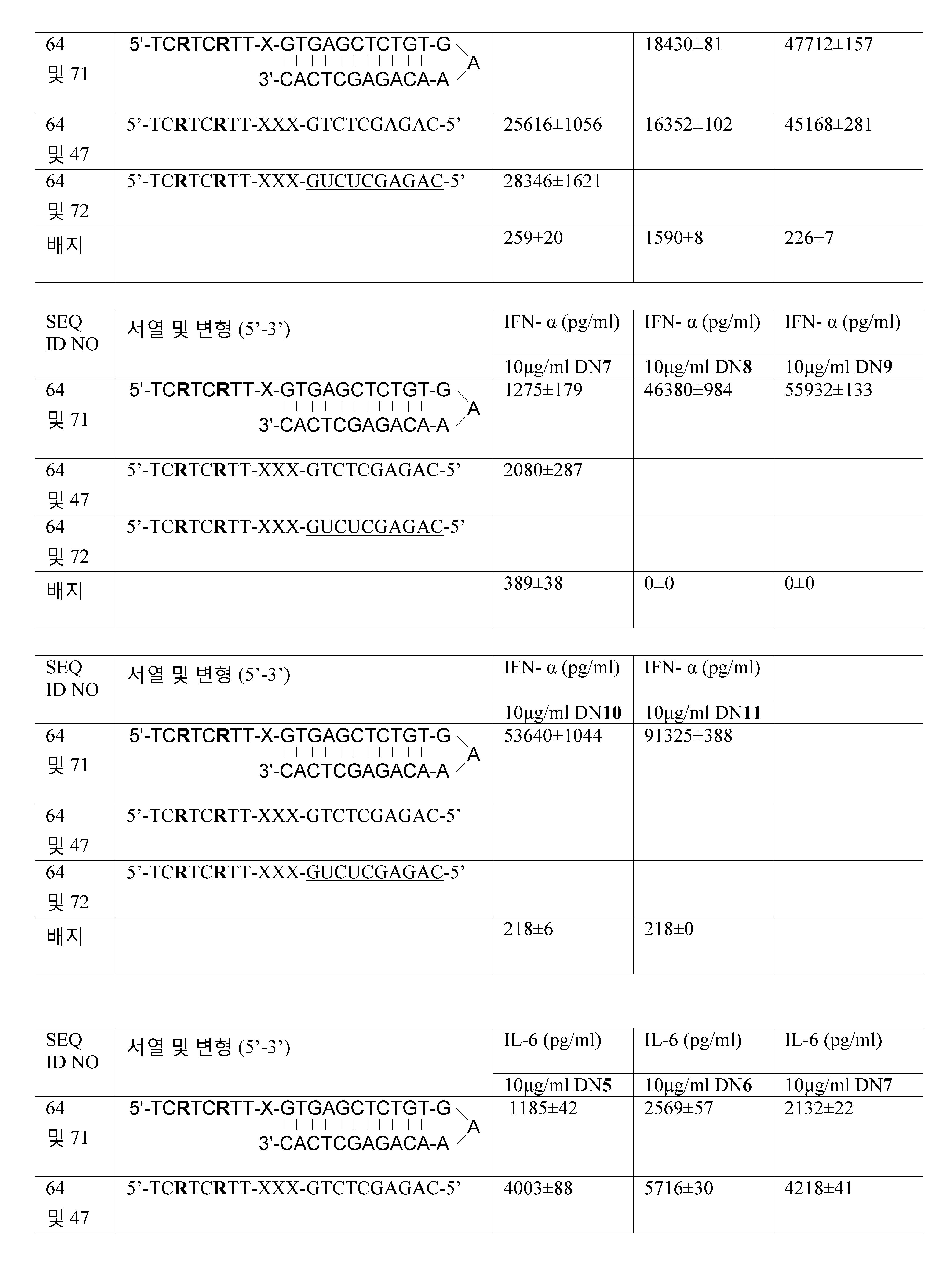 Figure 112011061461093-pct00053