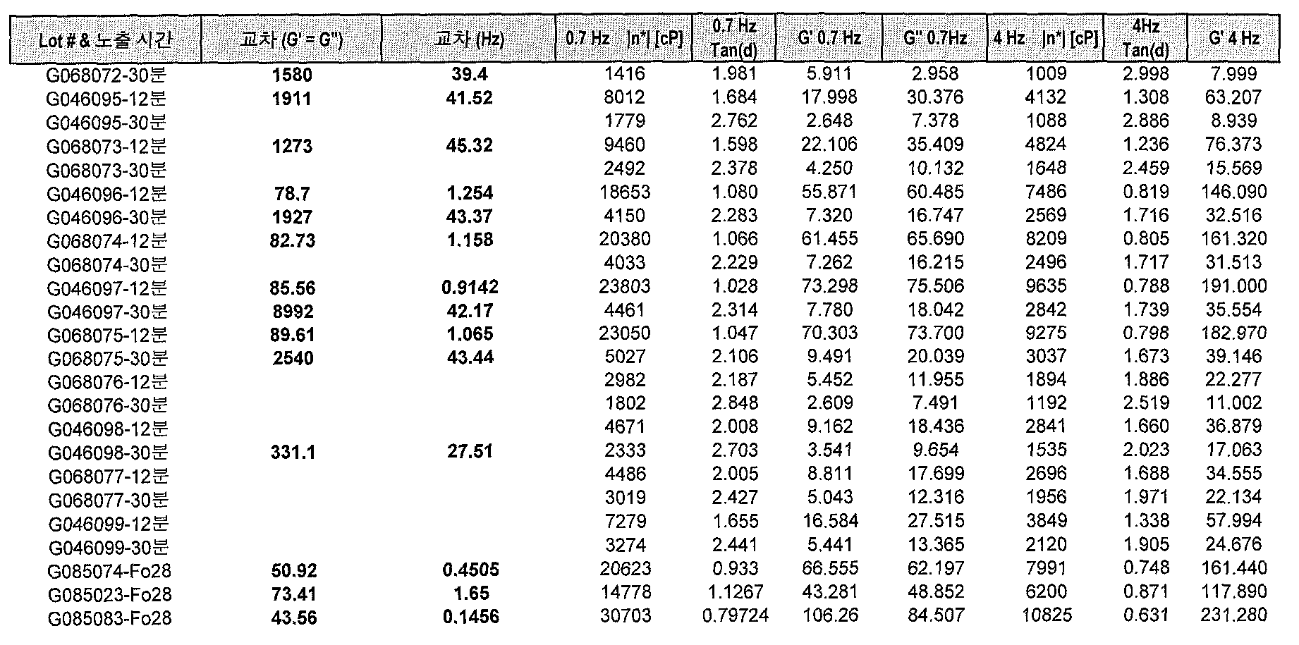 Figure 112014125807406-pat00023
