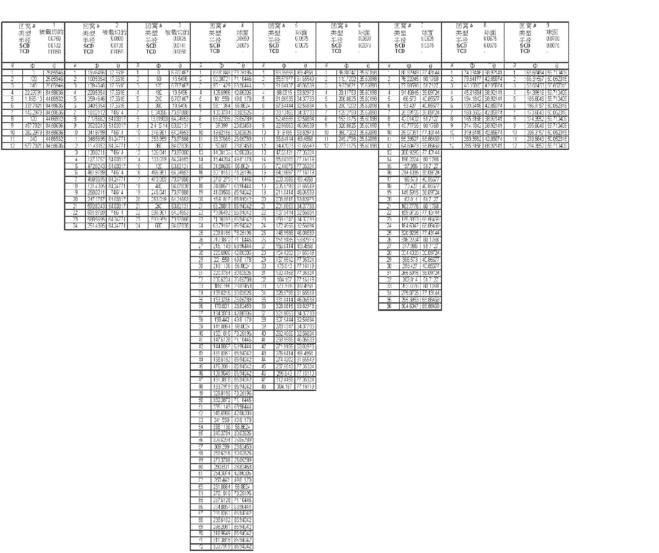 Figure CN102458589AD00261
