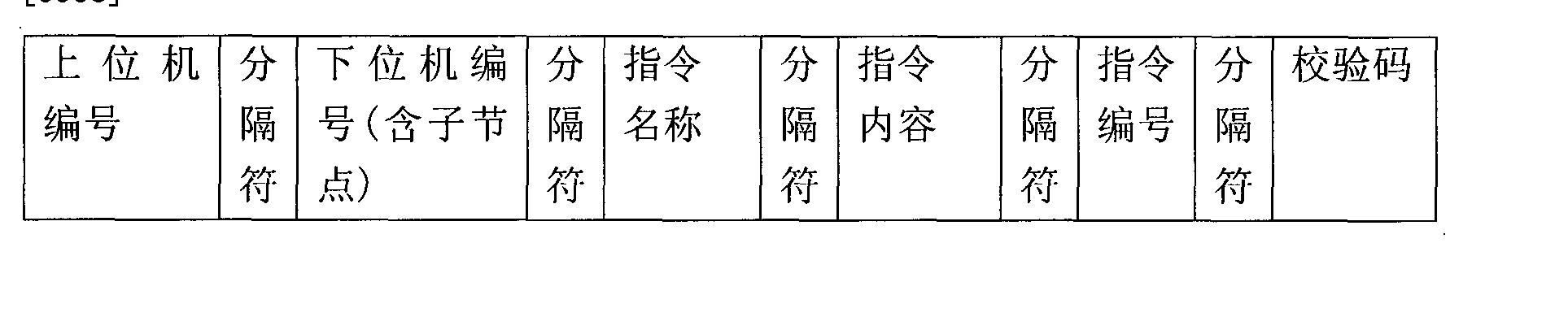 Figure CN102790786AD00072