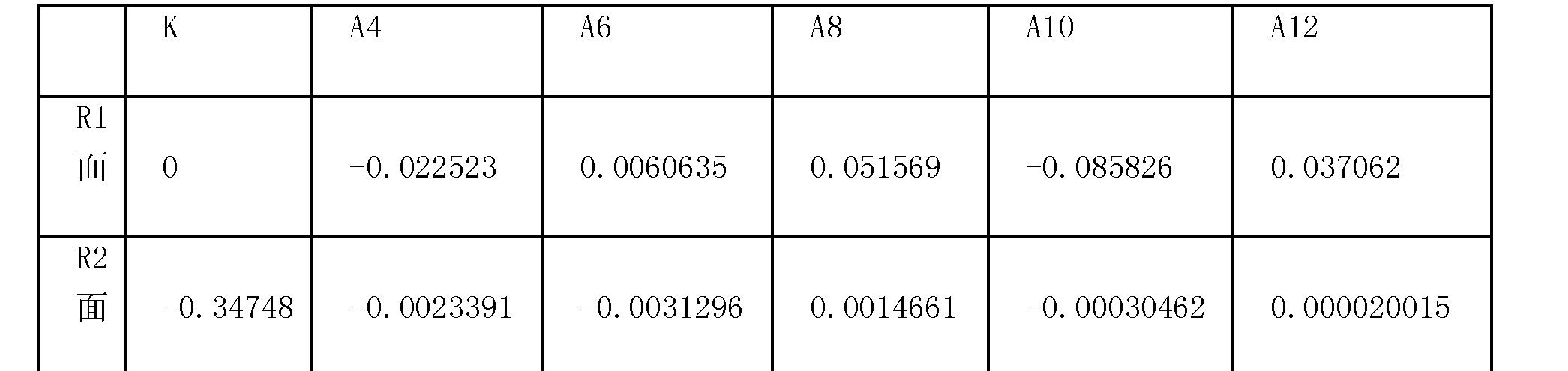 Figure CN101918793BD00111