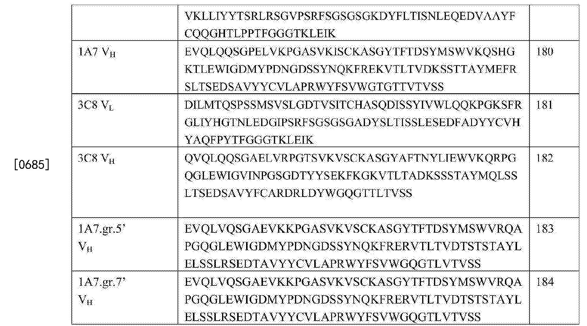 Figure CN107709364AD00991