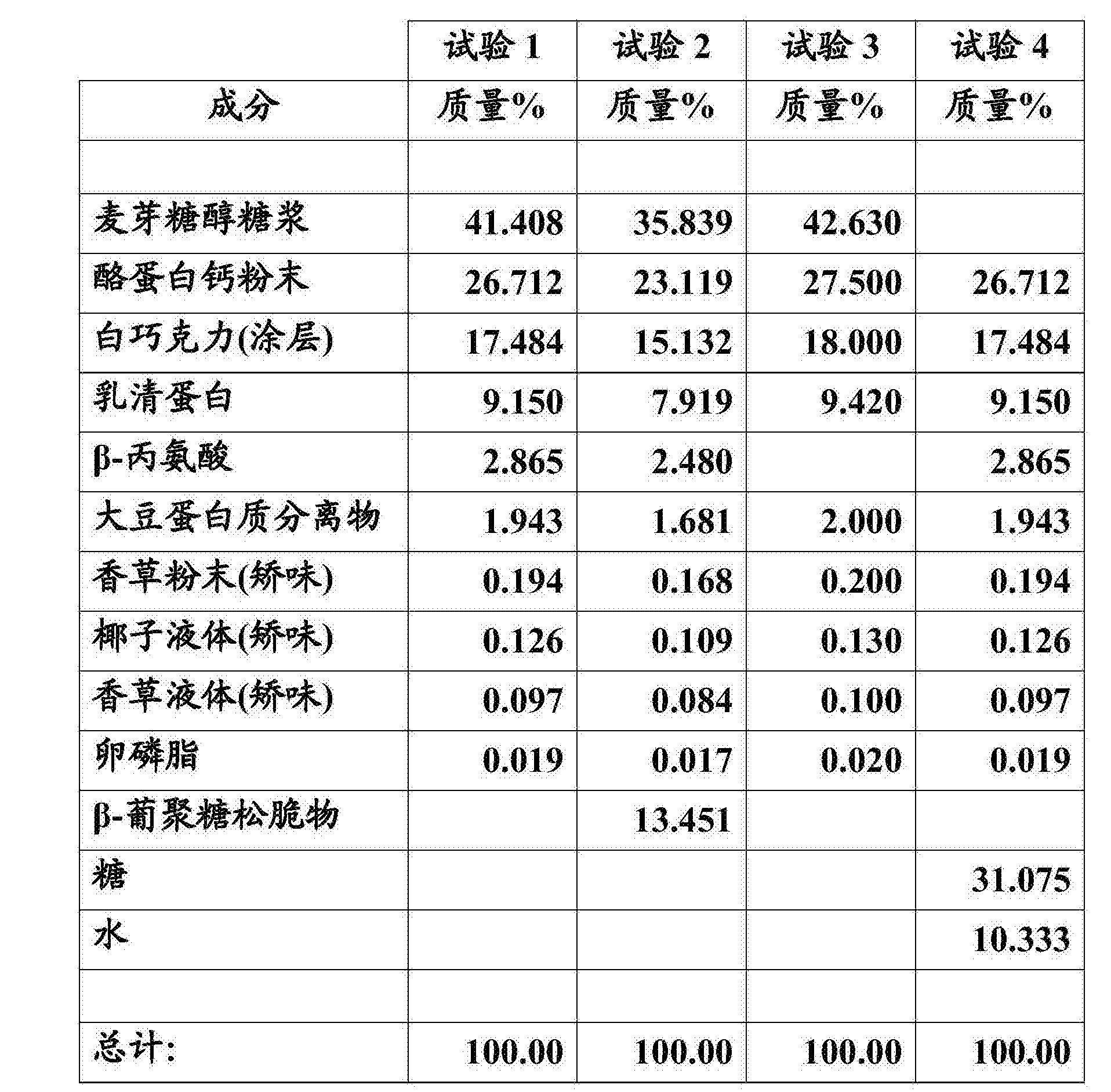 Figure CN105725174AD00231