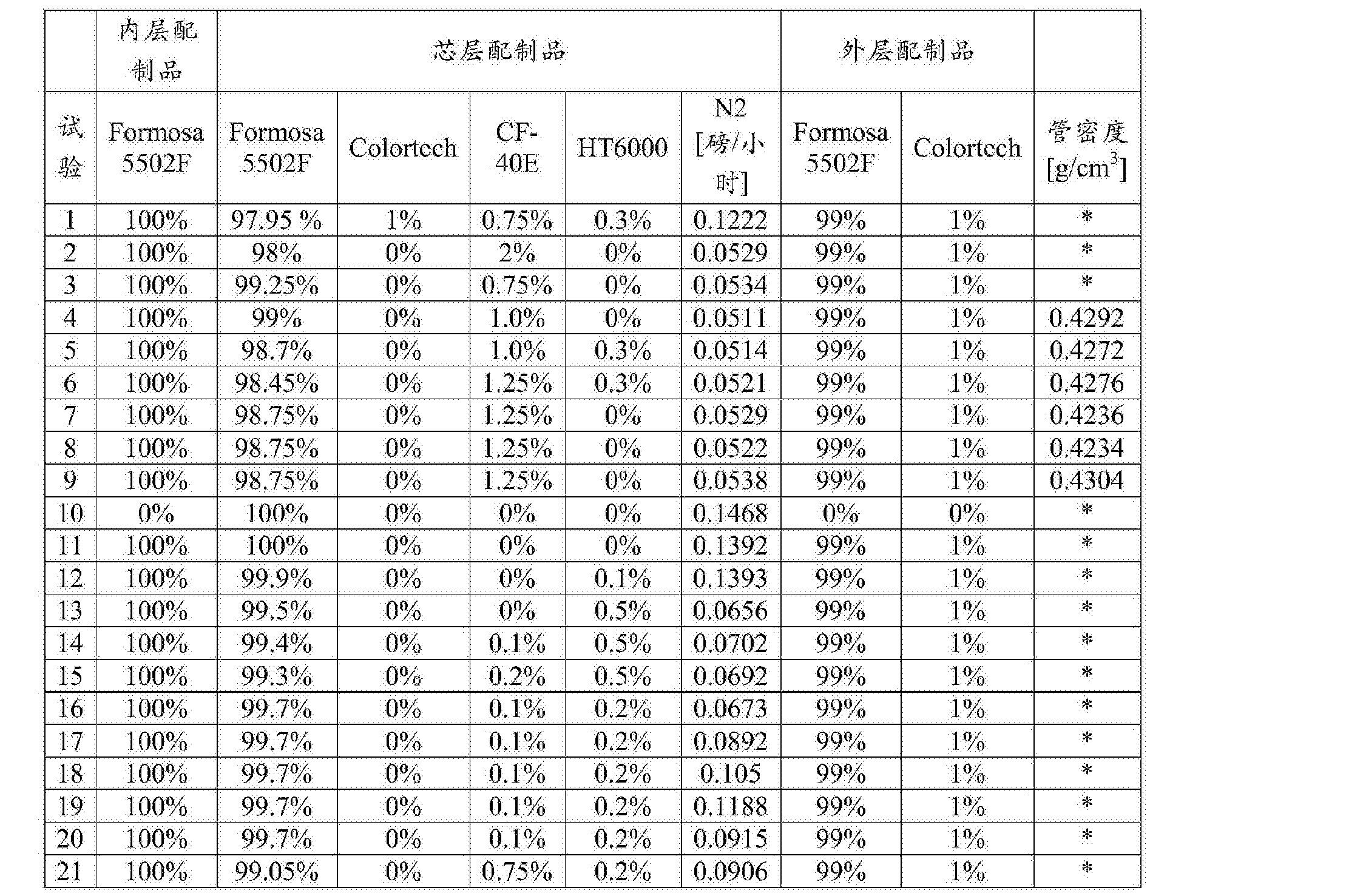 Figure CN105517775AD00321
