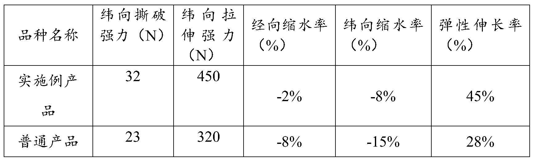 Figure PCTCN2019078519-appb-000003
