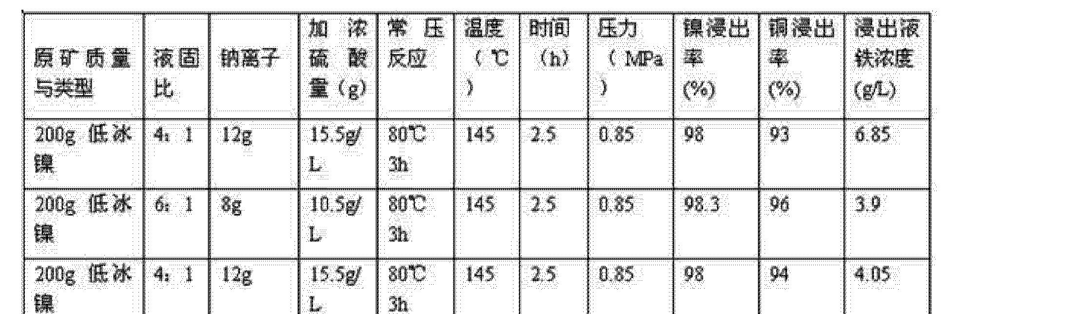 Figure CN102206834BD00091