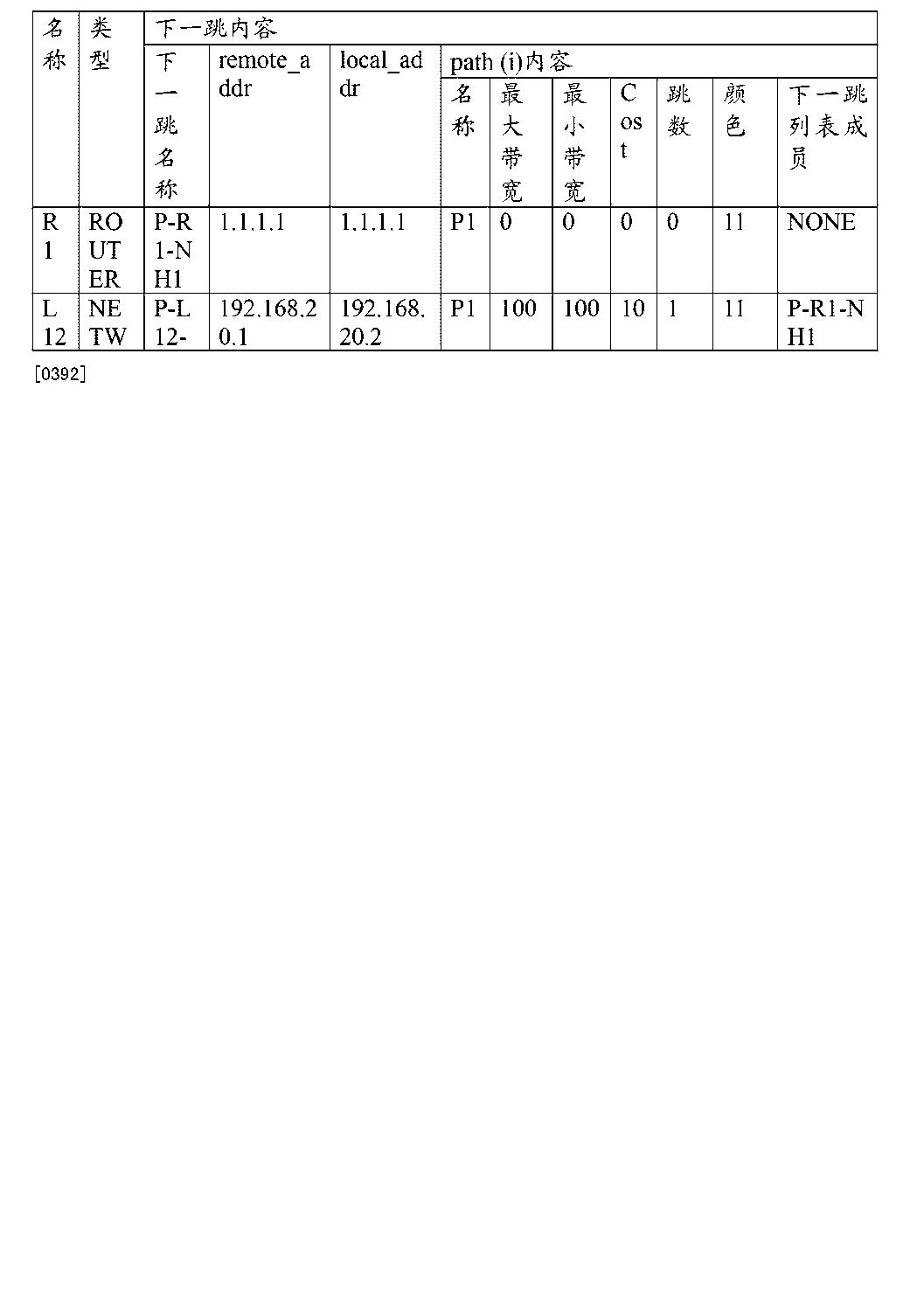 Figure CN103036791BD00661