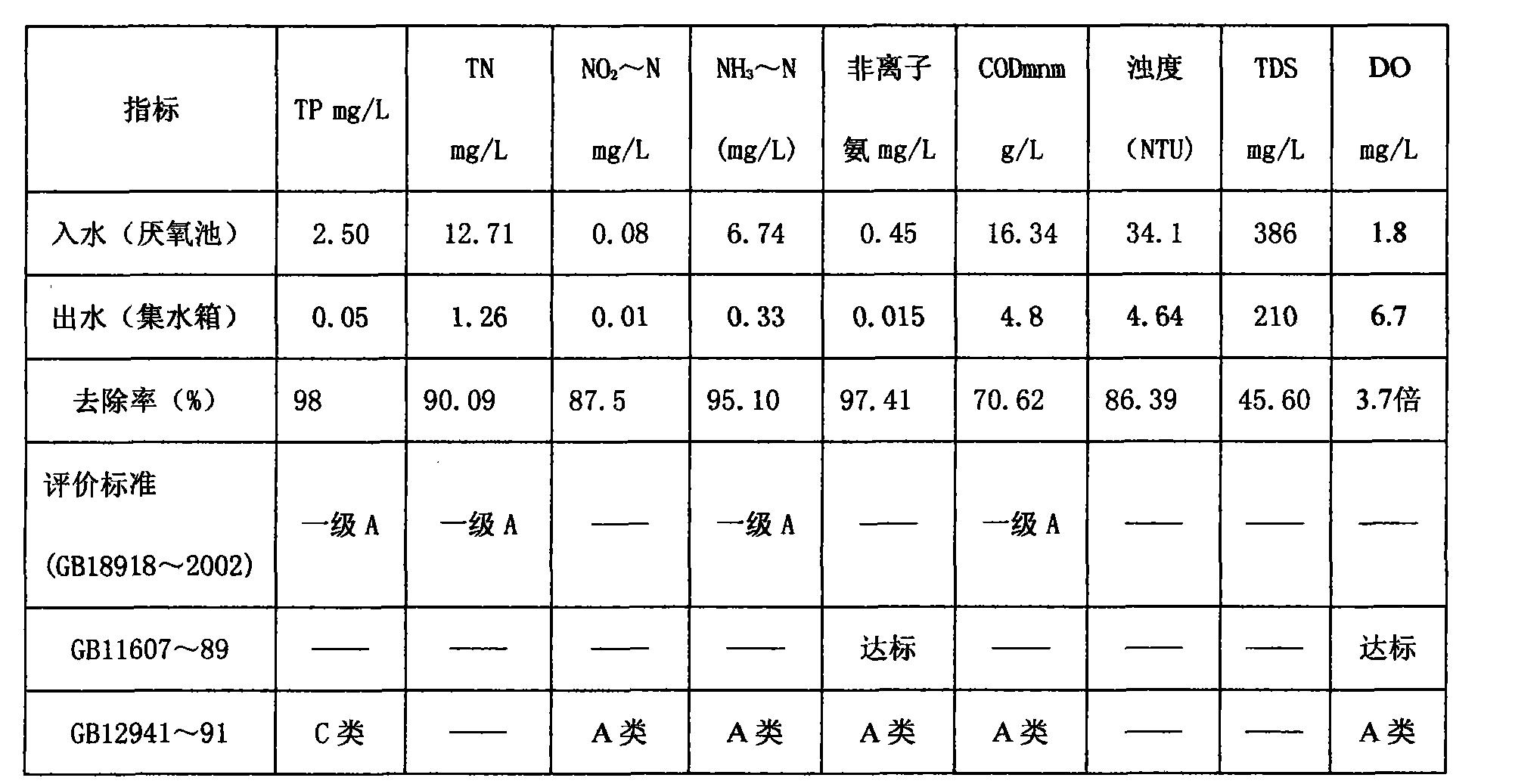 Figure CN103964648AD00081