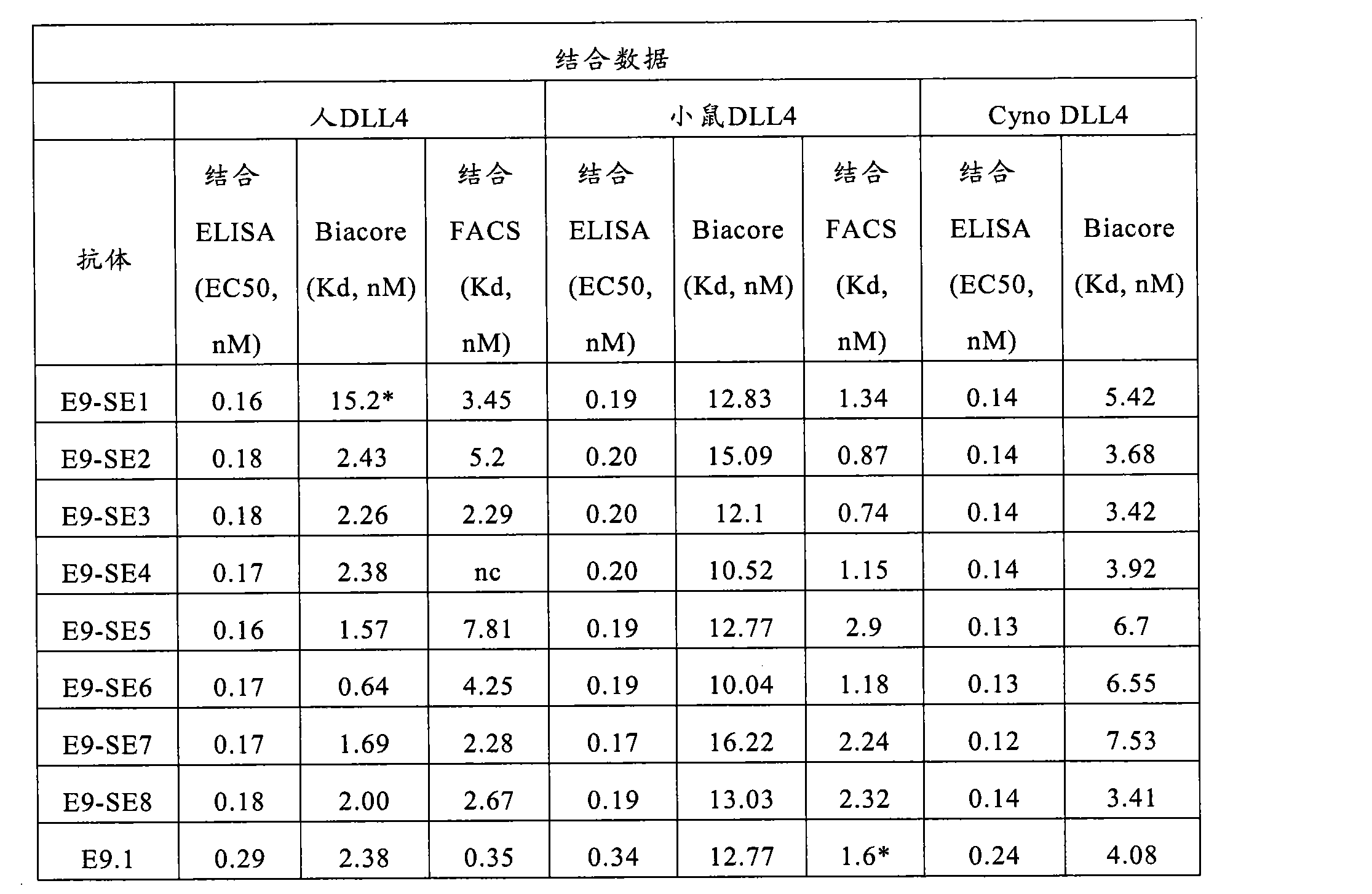 Figure CN102741288AD01271