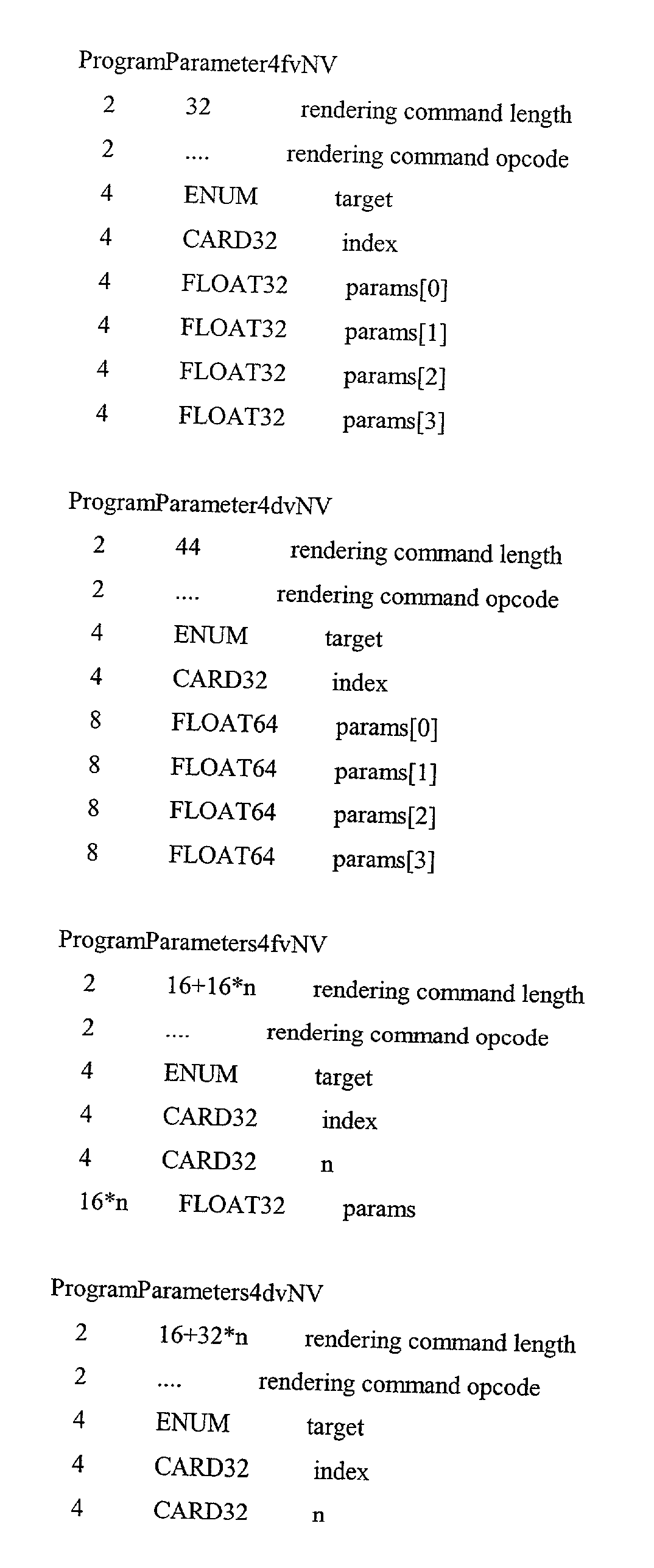 Figure US20030009748A1-20030109-P00002