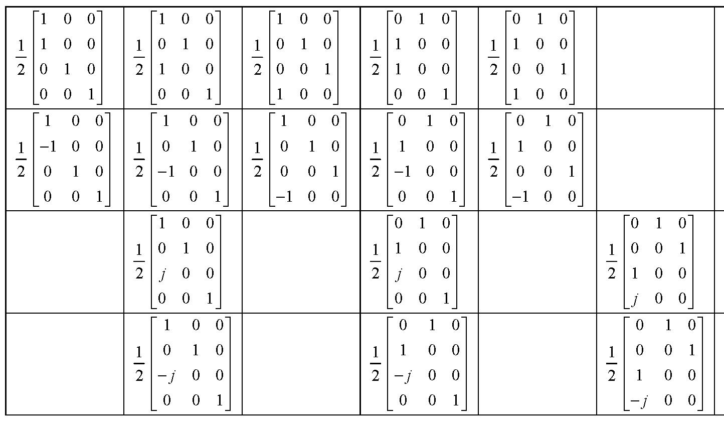 Figure 112010009825391-pat01206