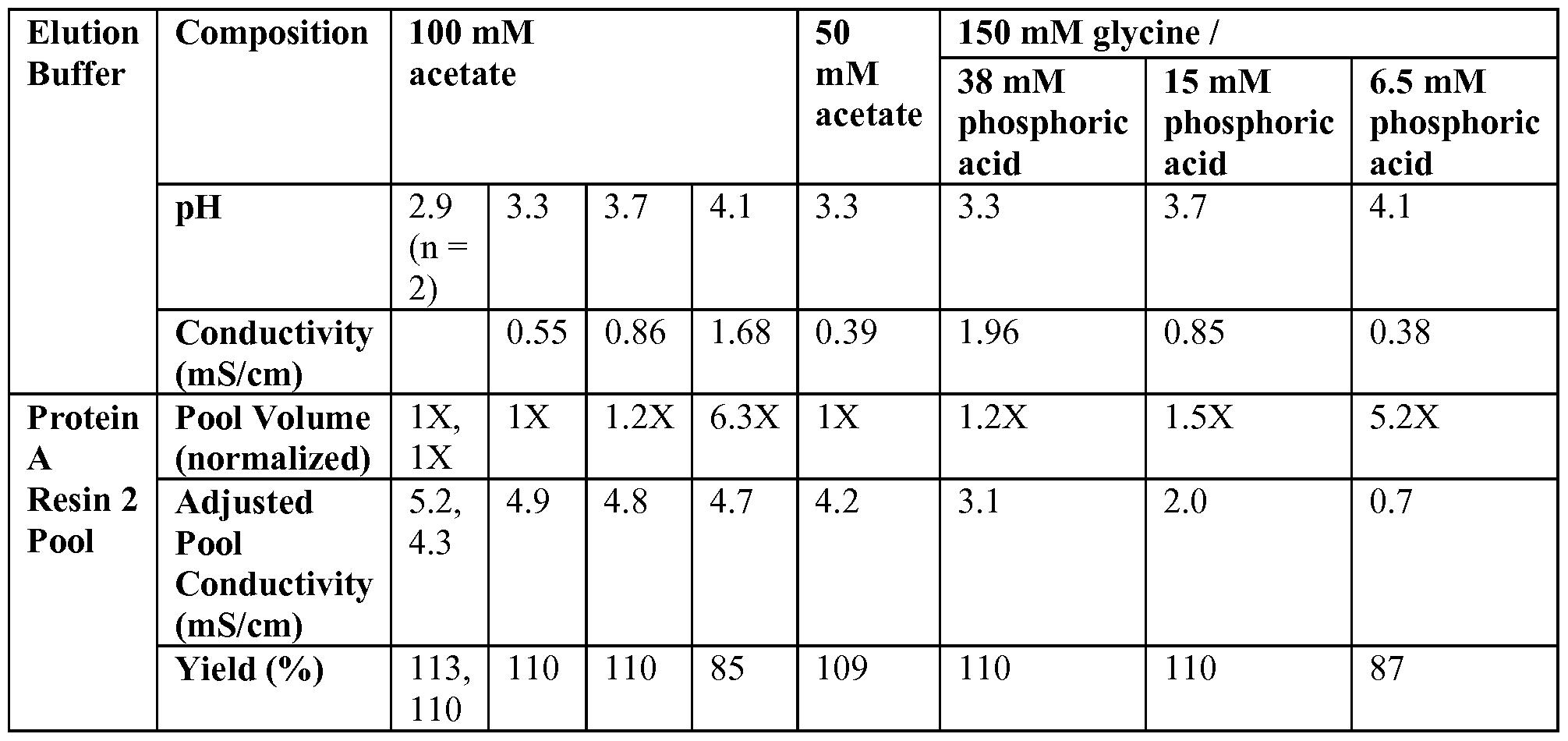 Figure imgf000111_0002
