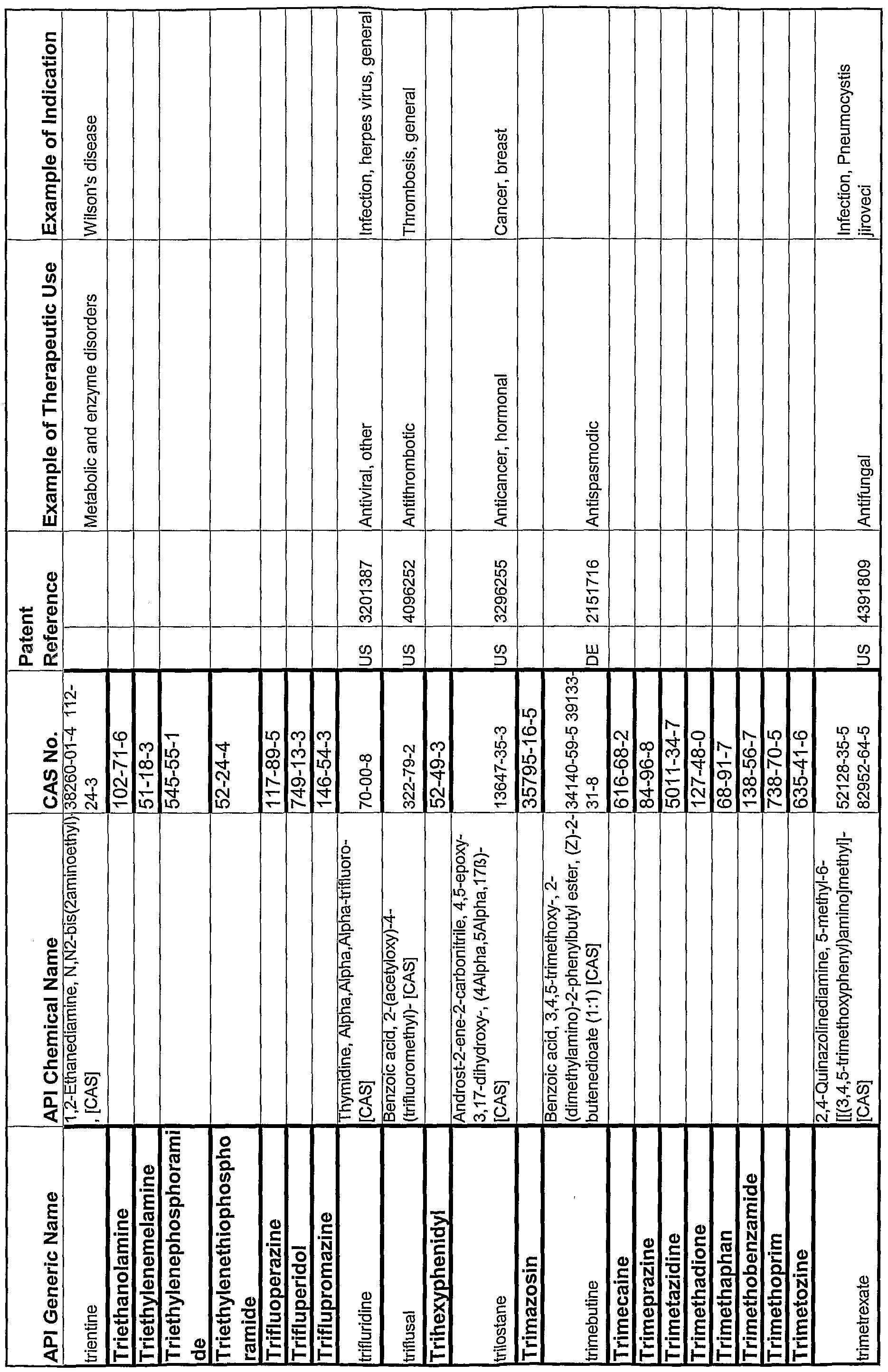 Figure imgf000422_0001