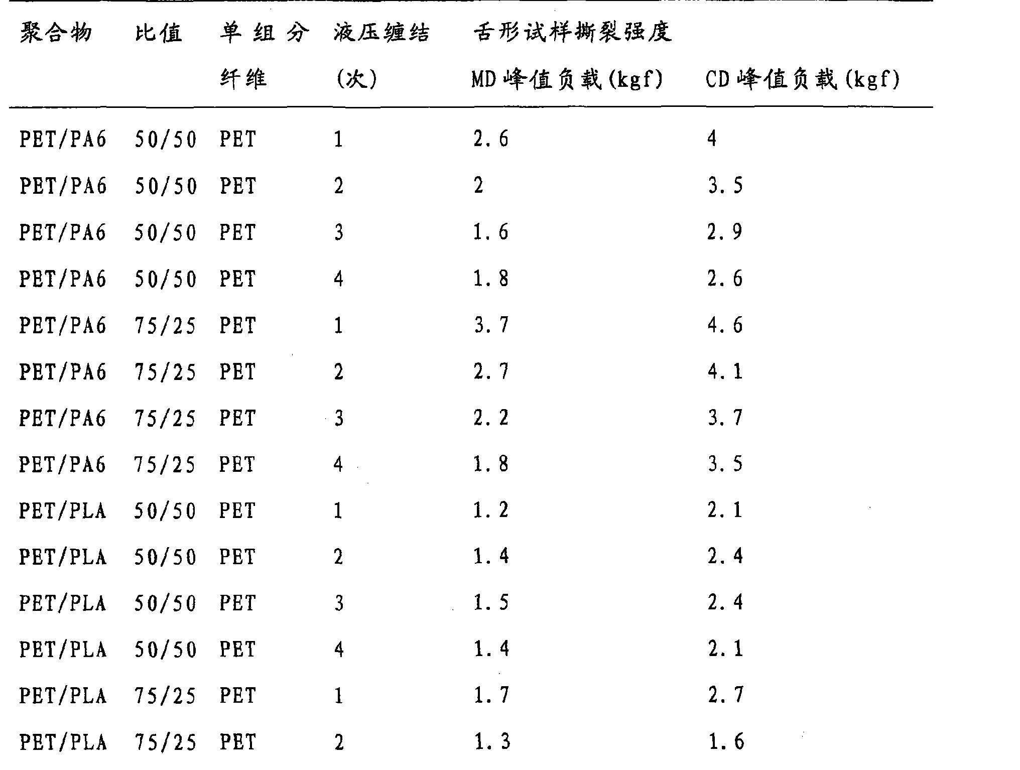 Figure CN101939469BD00241