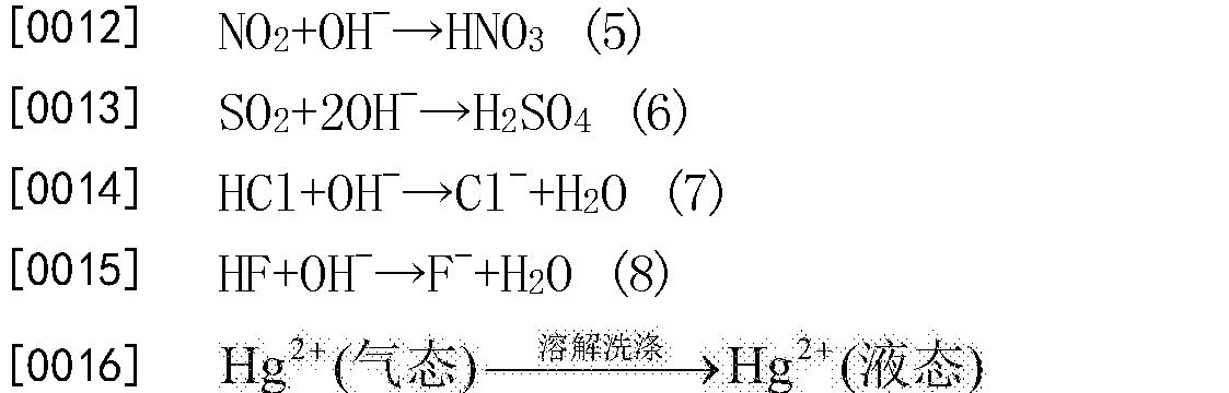 Figure CN105771600BD00052