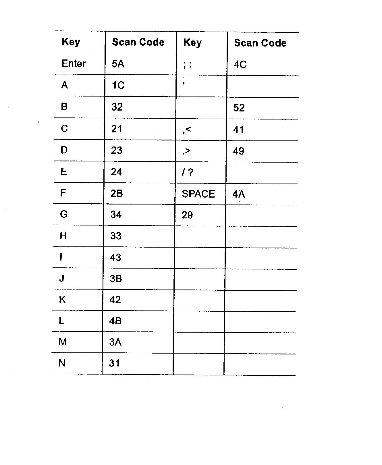 Figure US20030208542A1-20031106-P00020