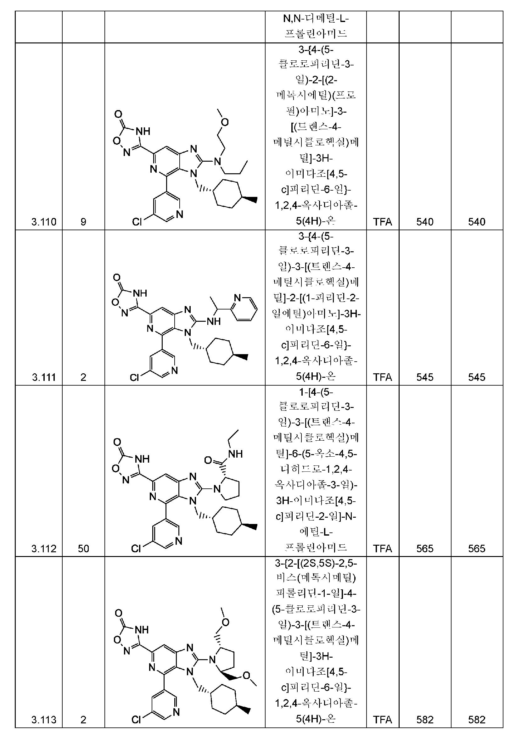 Figure pct00258