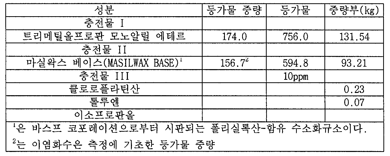Figure 112004004152066-pct00017