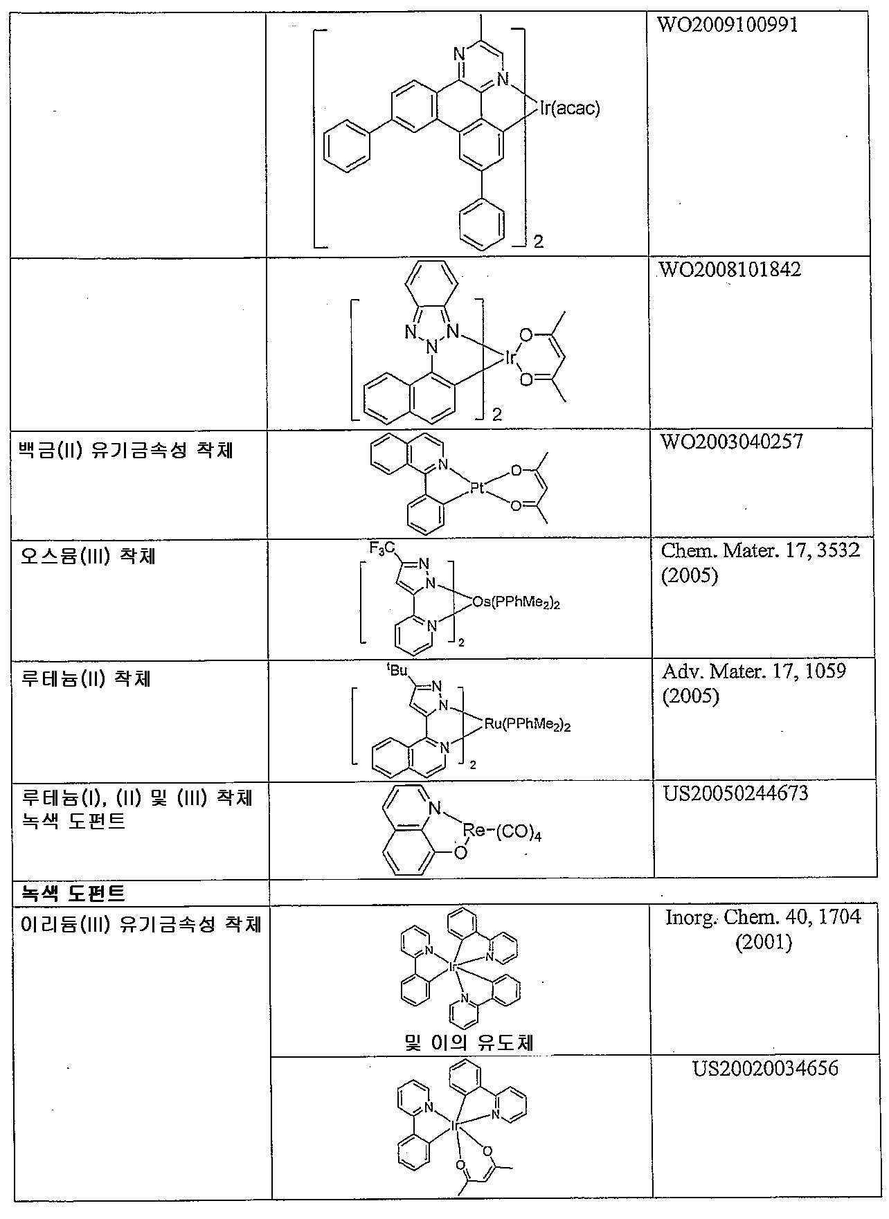 Figure 112011041668089-pct00039