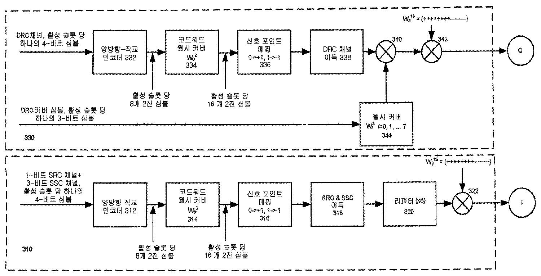 Figure R1020087022987