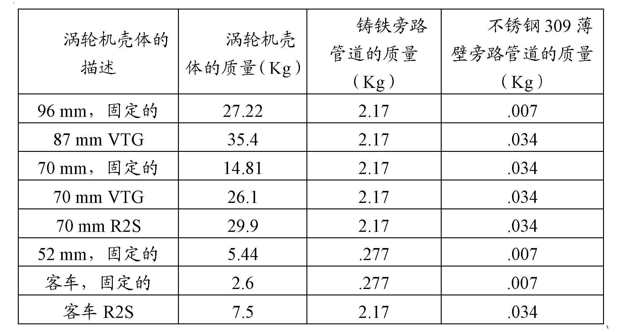 Figure CN102439269AD00111
