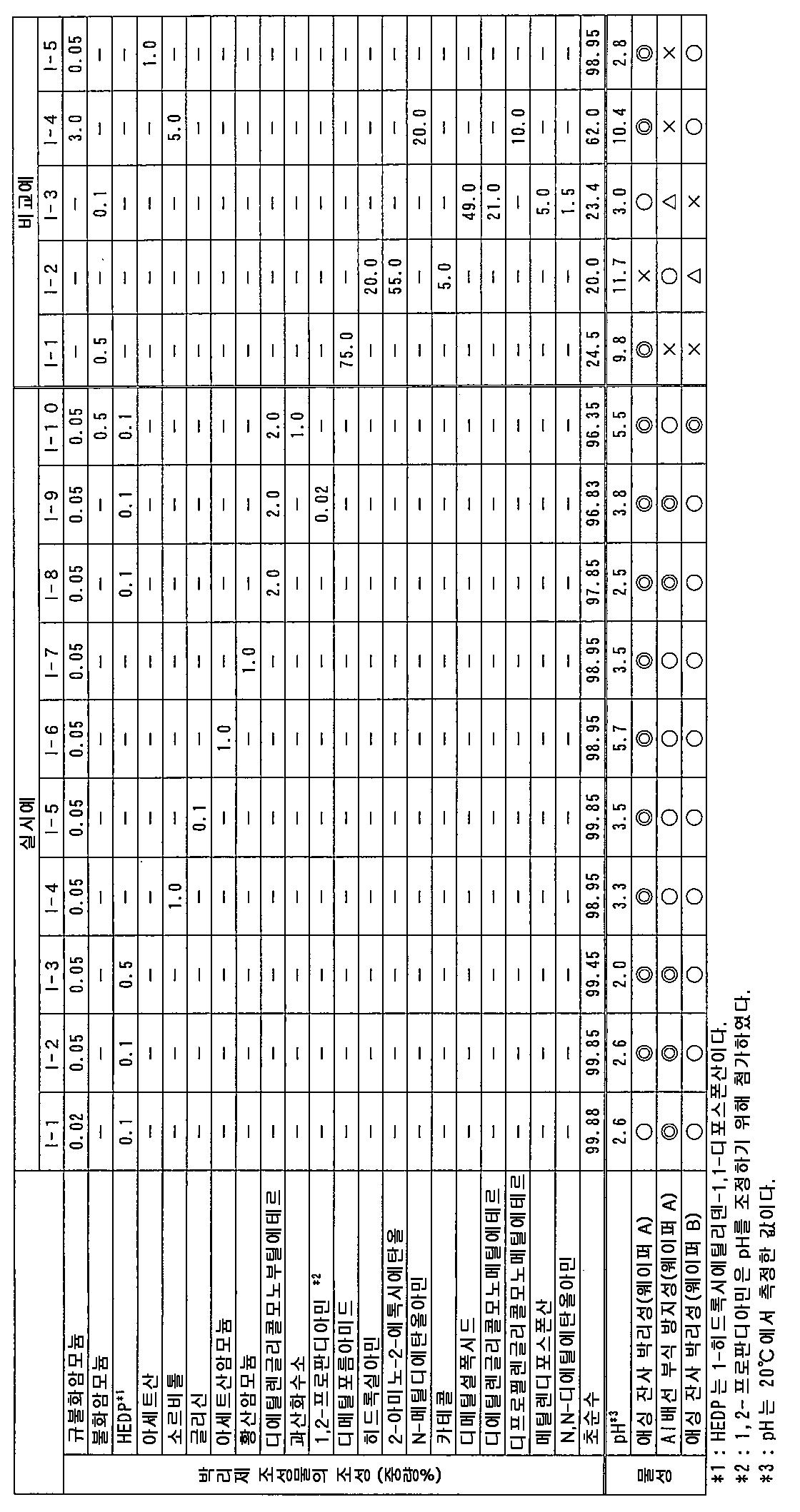 Figure 112010041272326-pat00003