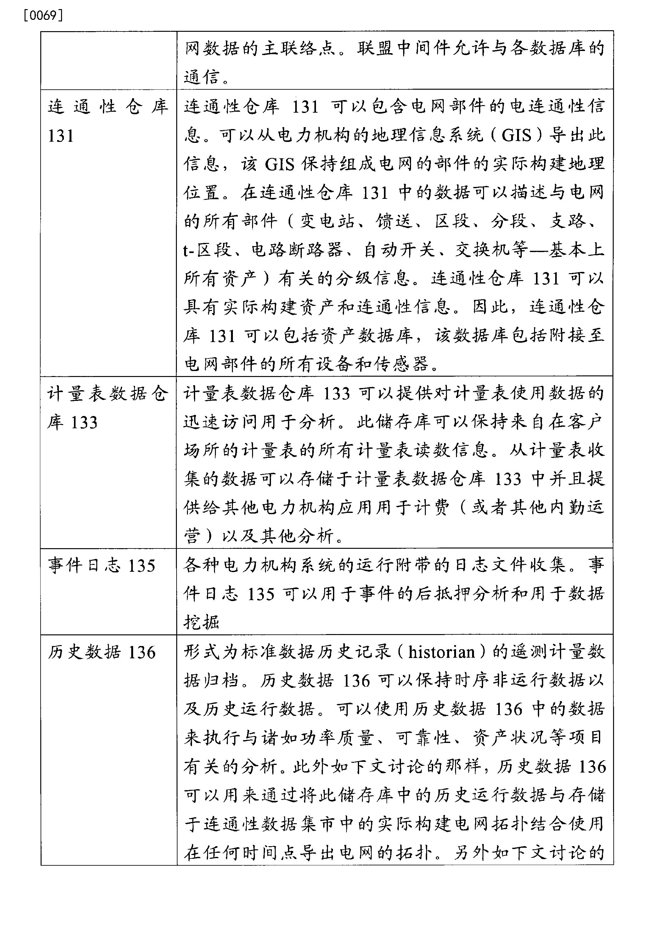 Figure CN103762723BD00141